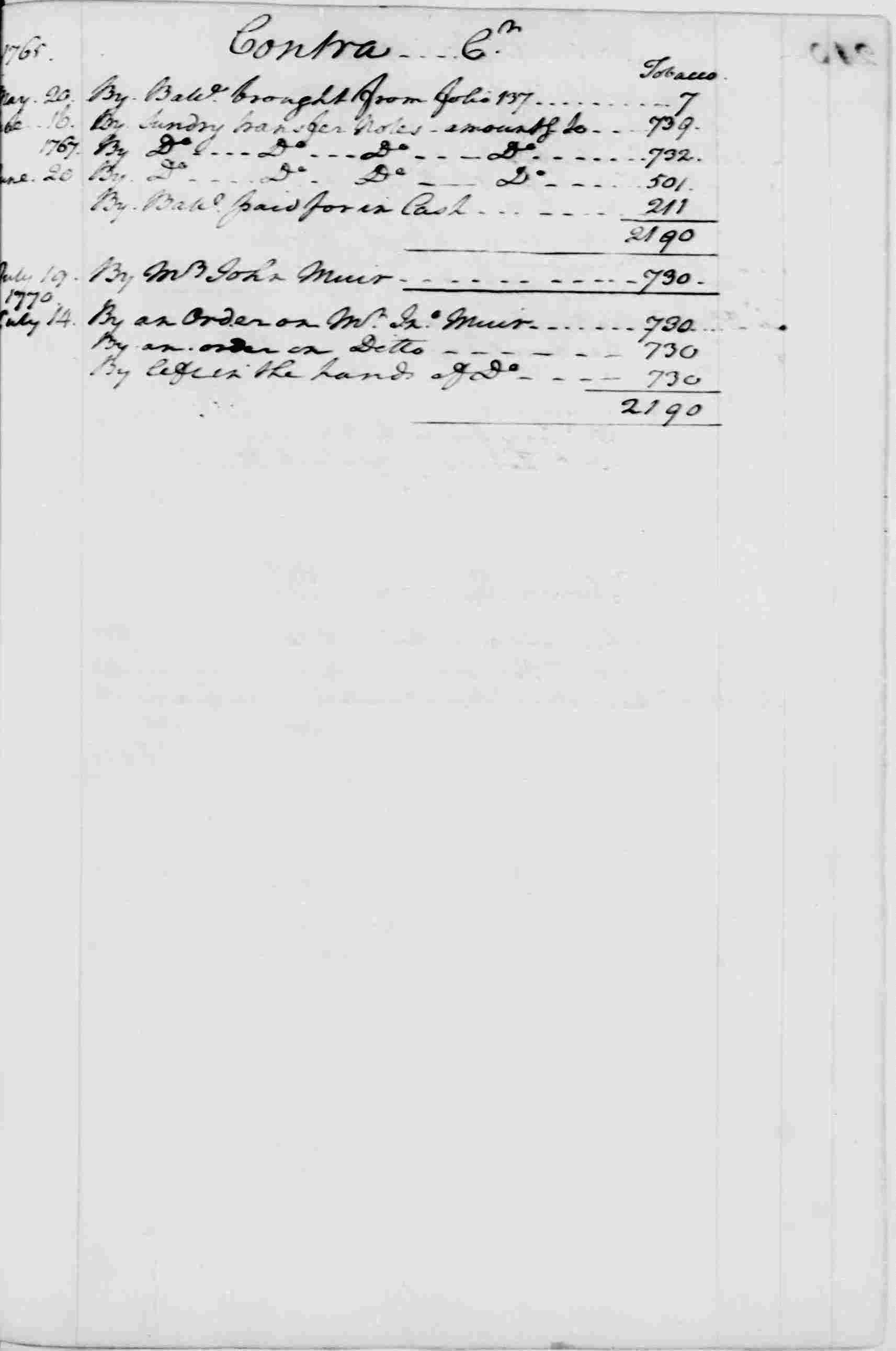 Ledger A, folio 209, right side