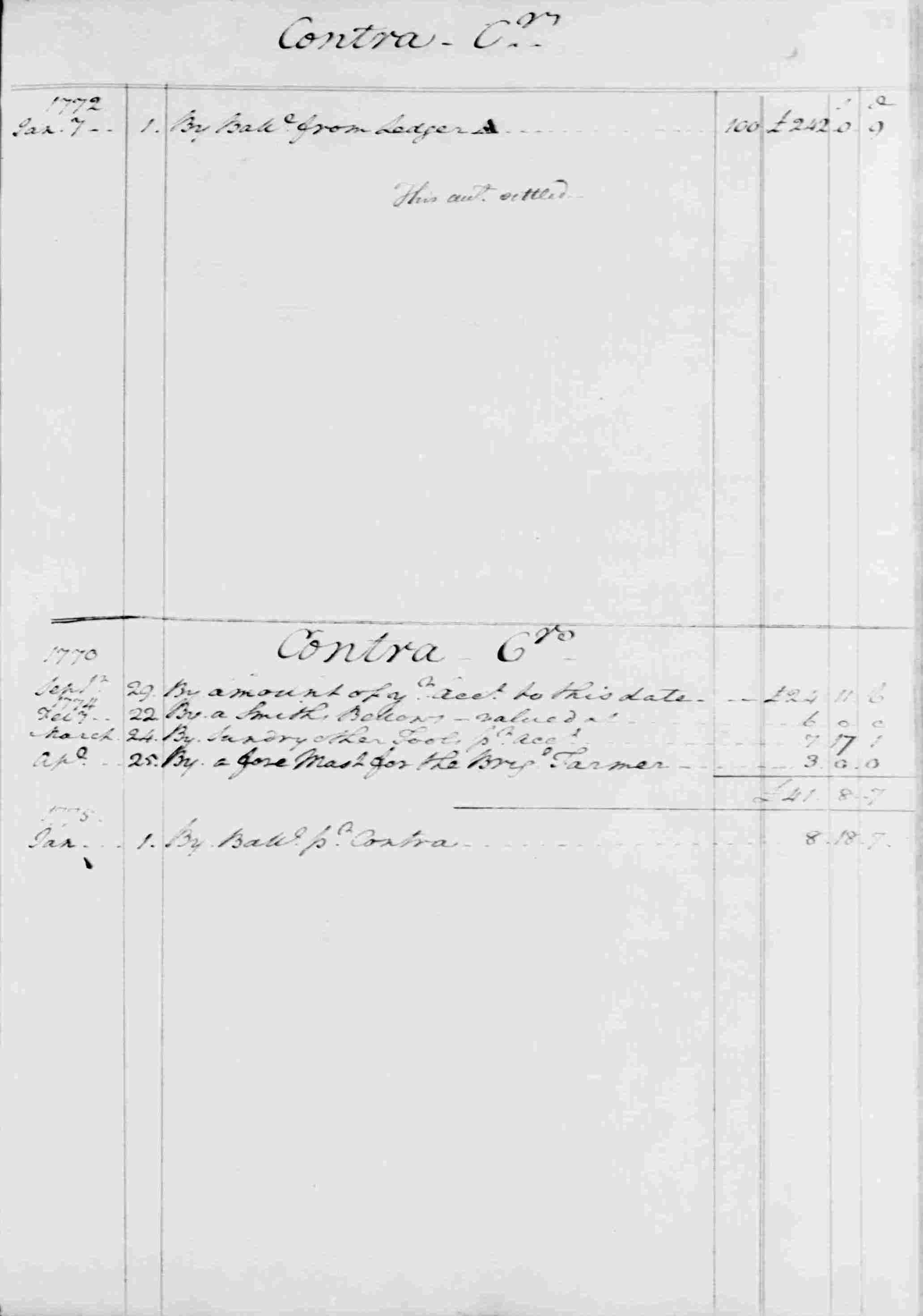 Ledger B, folio 10, right side