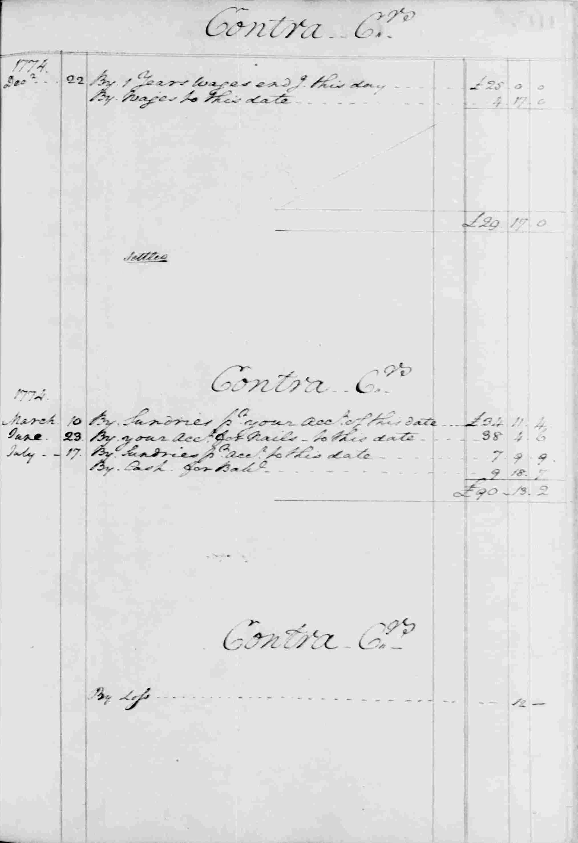 Ledger B, folio 104, right side