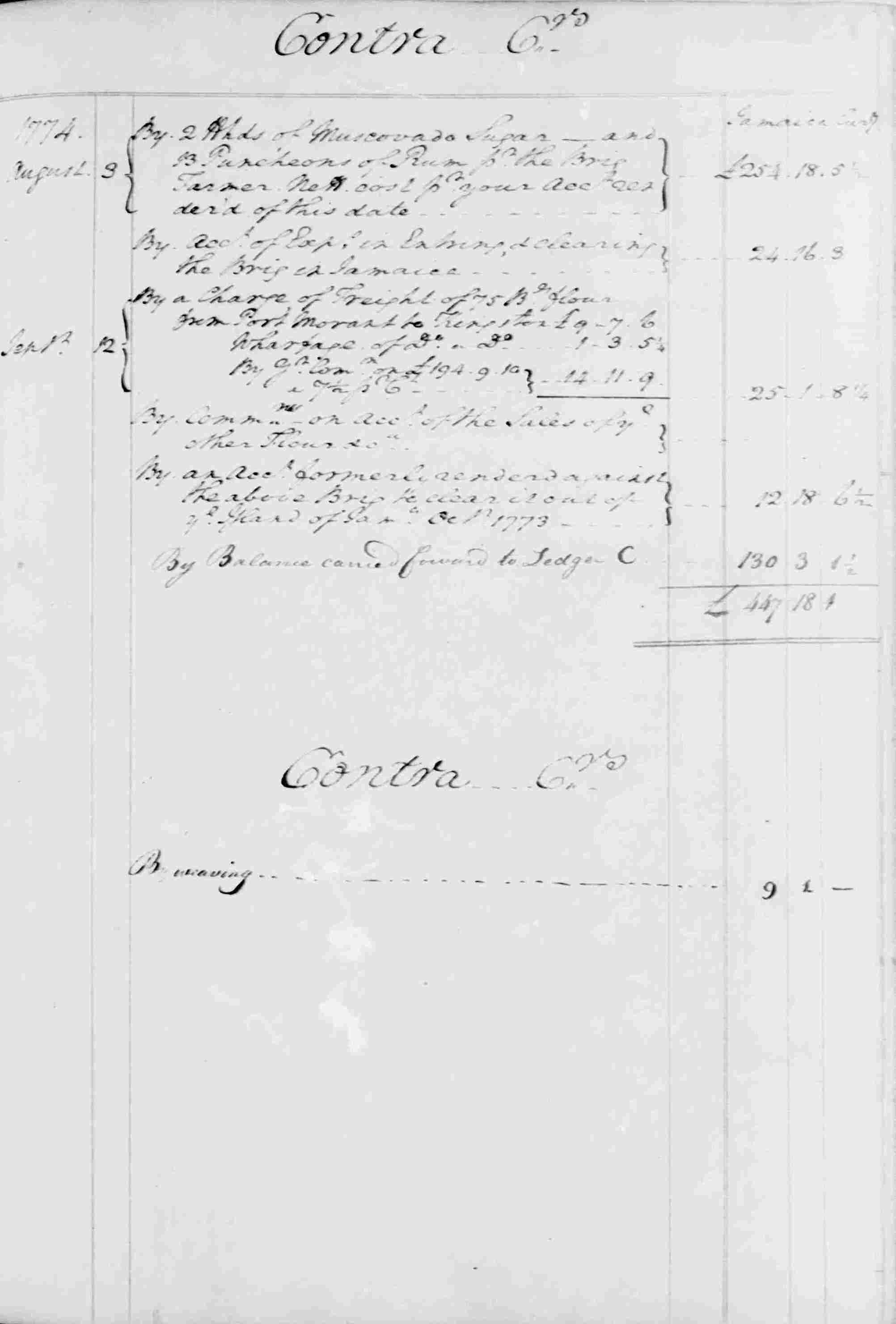 Ledger B, folio 127, right side