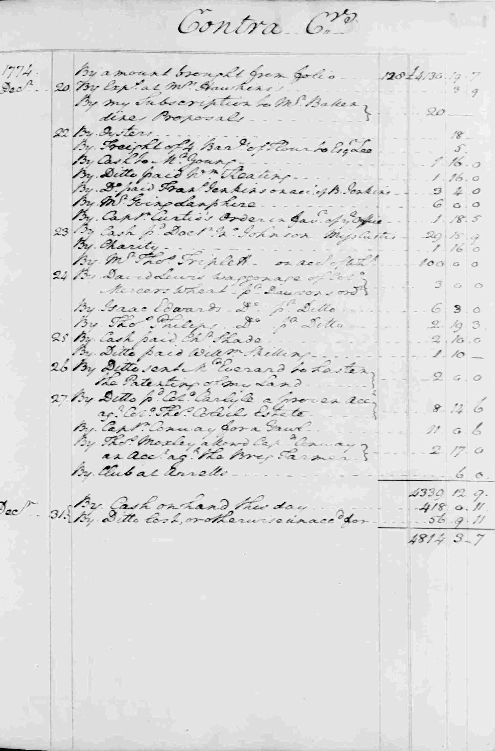 Ledger B, folio 130, right side