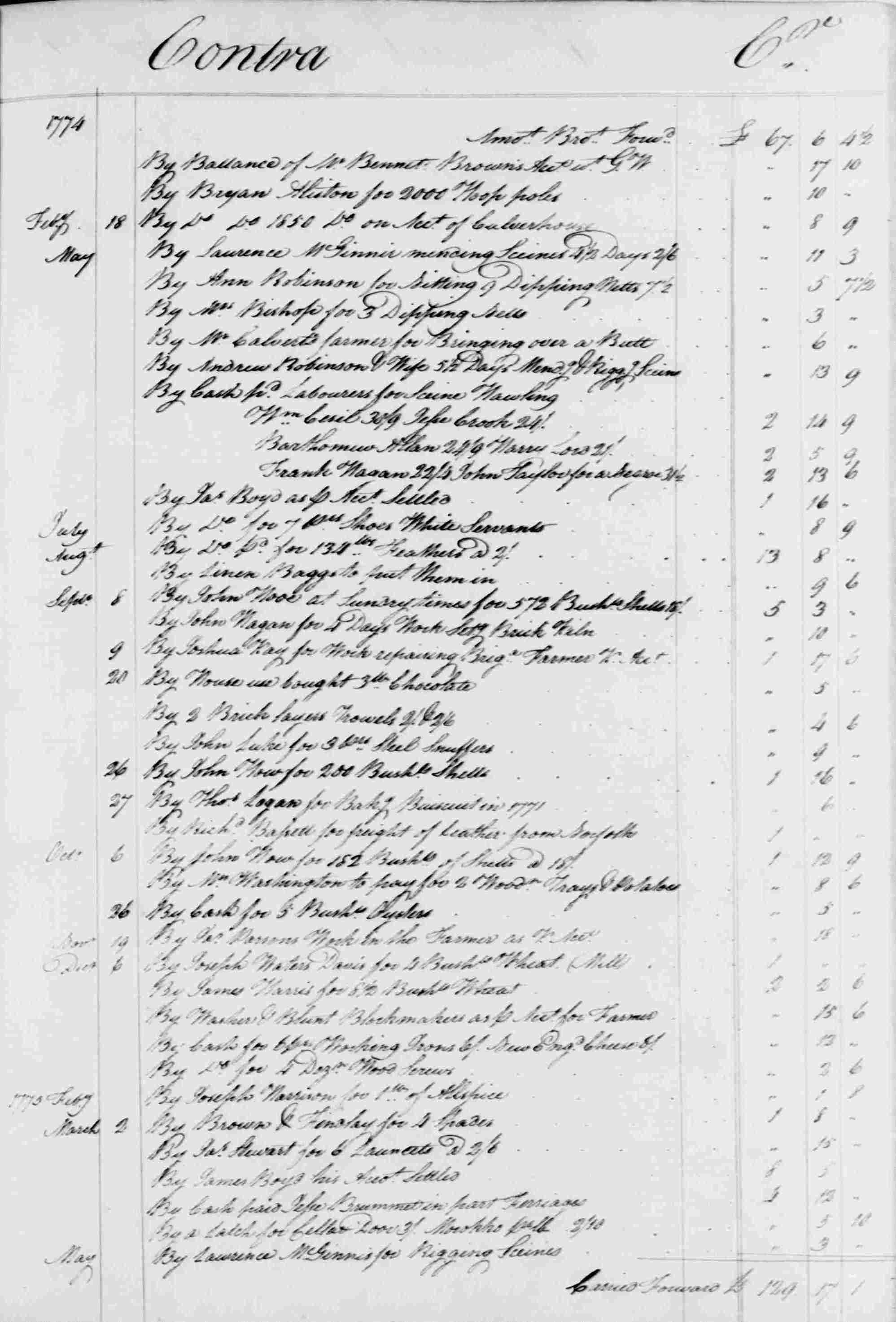 Ledger B, folio 141, right side