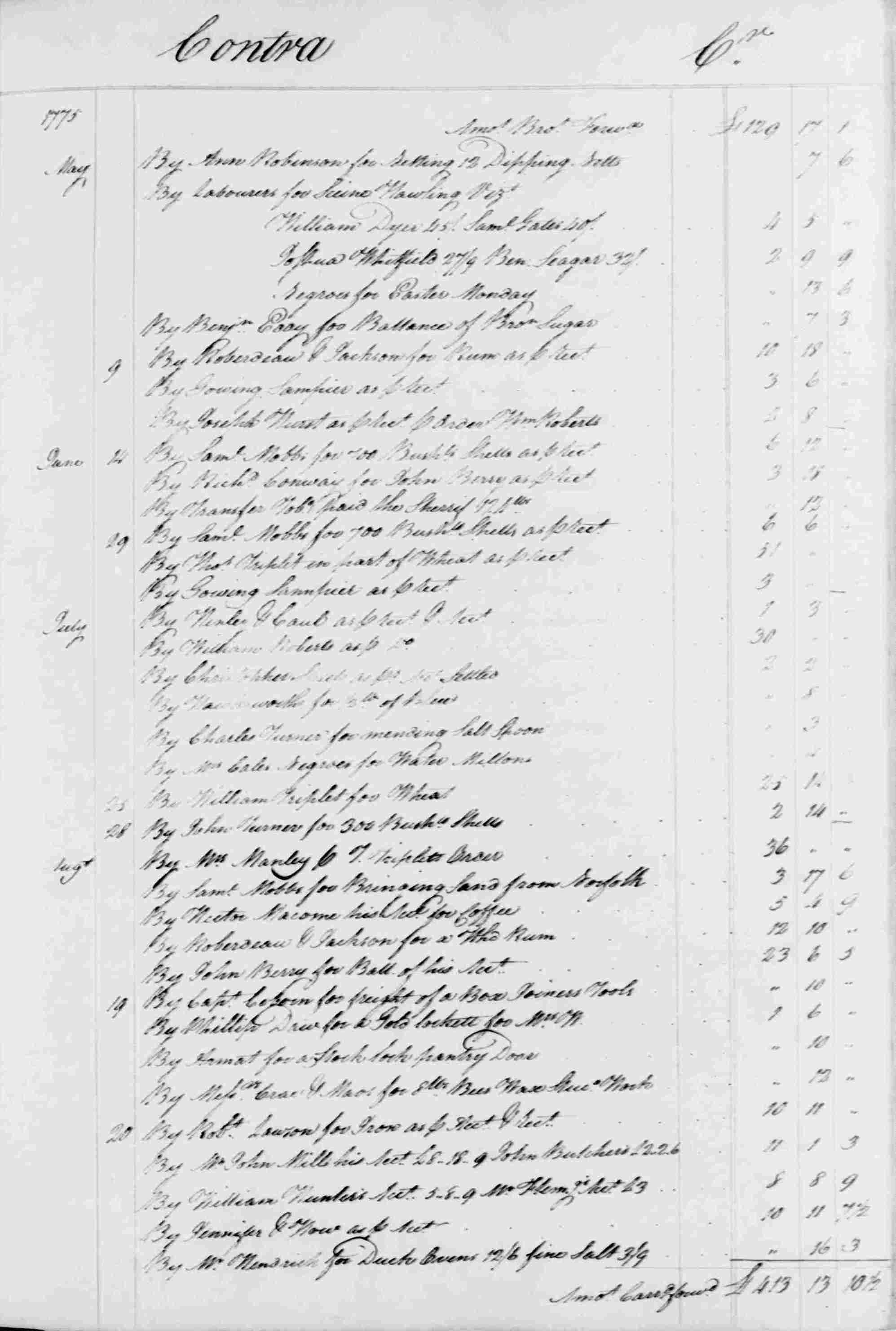 Ledger B, folio 142, right side