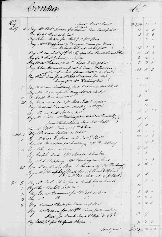 Ledger B, folio 148, right side