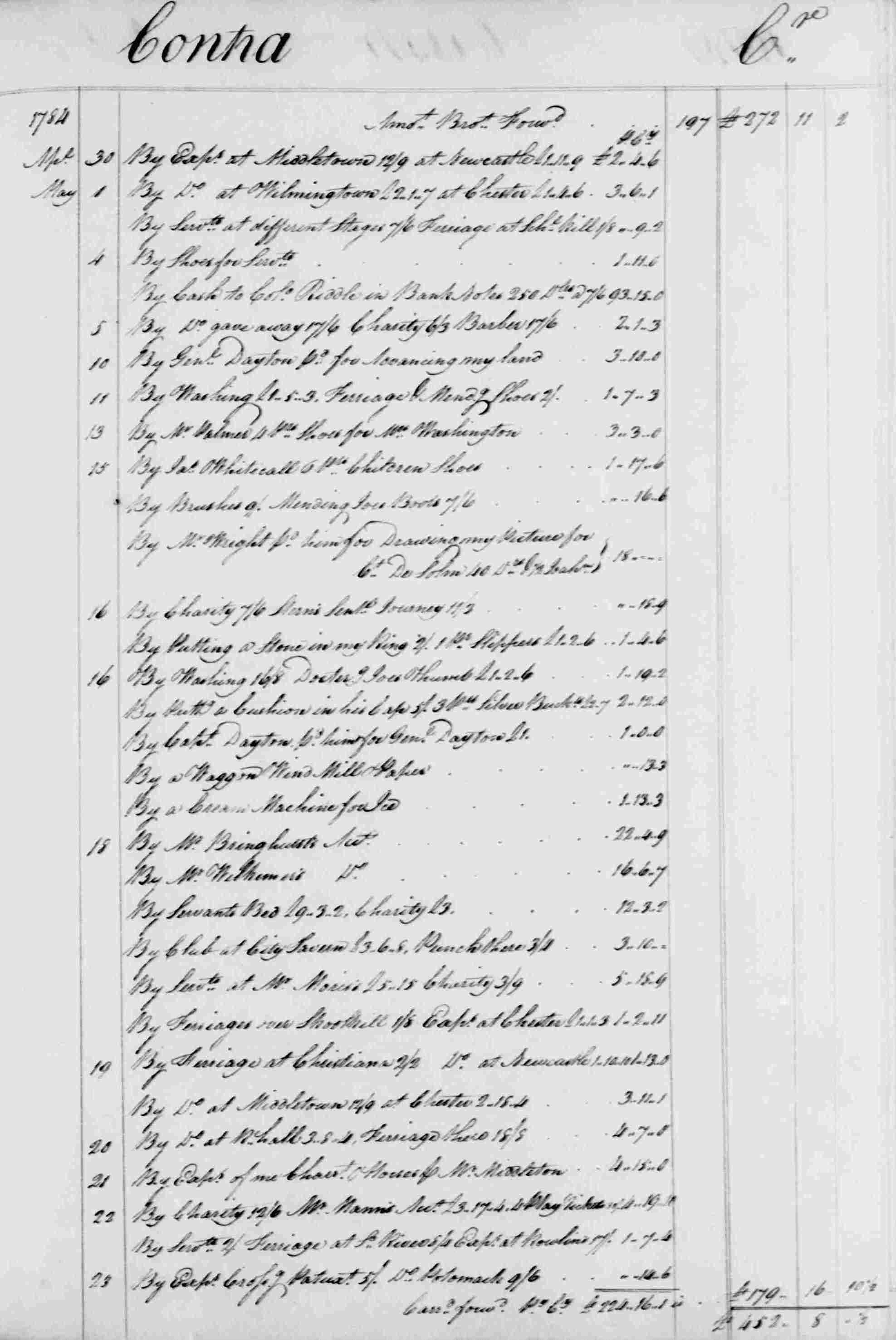 Ledger B, folio 198, right side