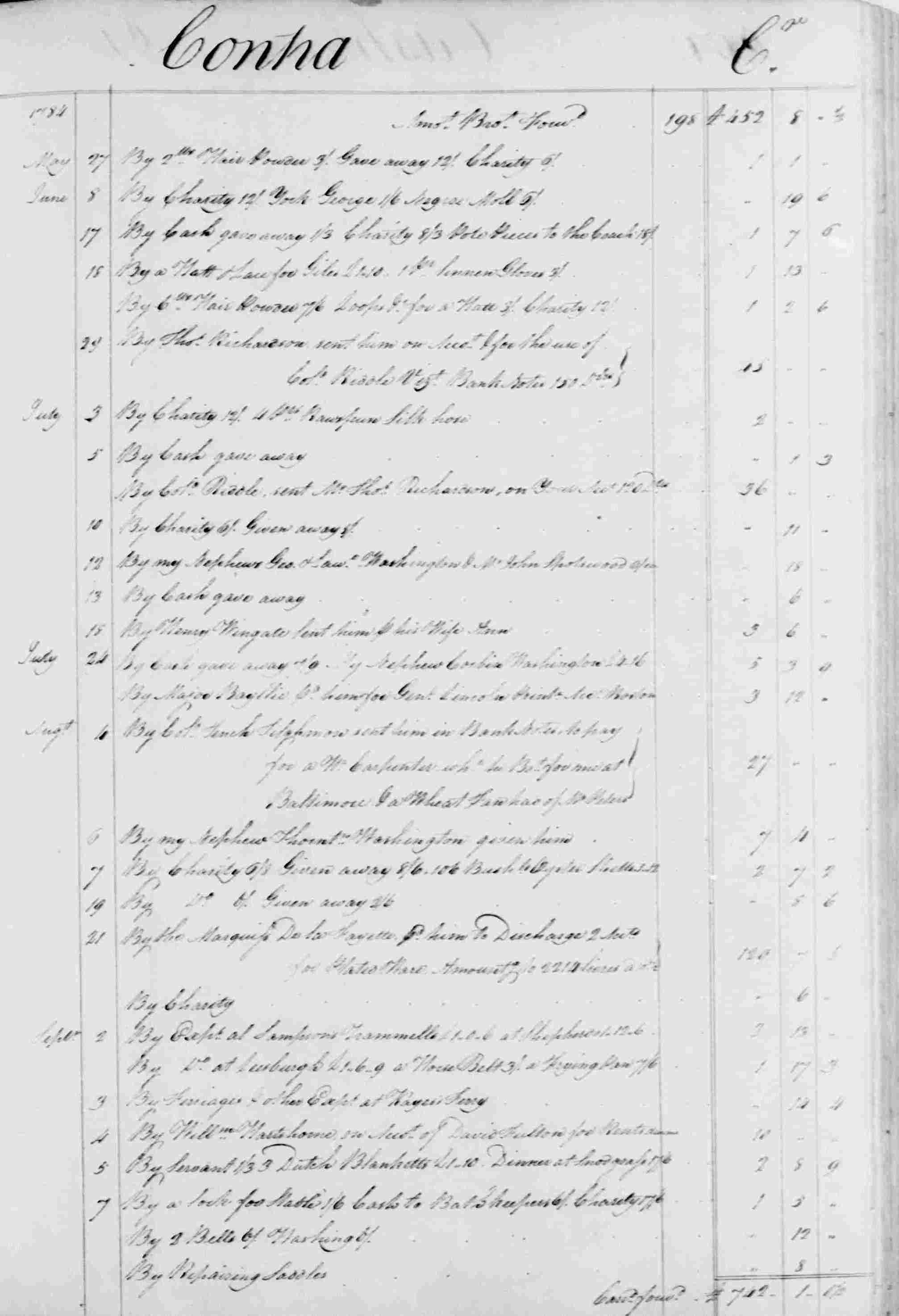 Ledger B, folio 199, right side