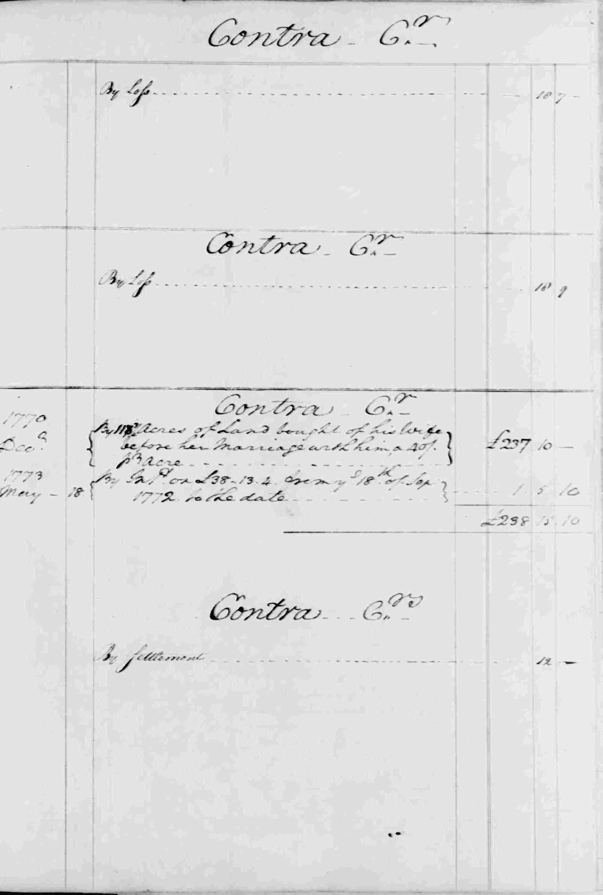 Ledger B, folio 20, right side