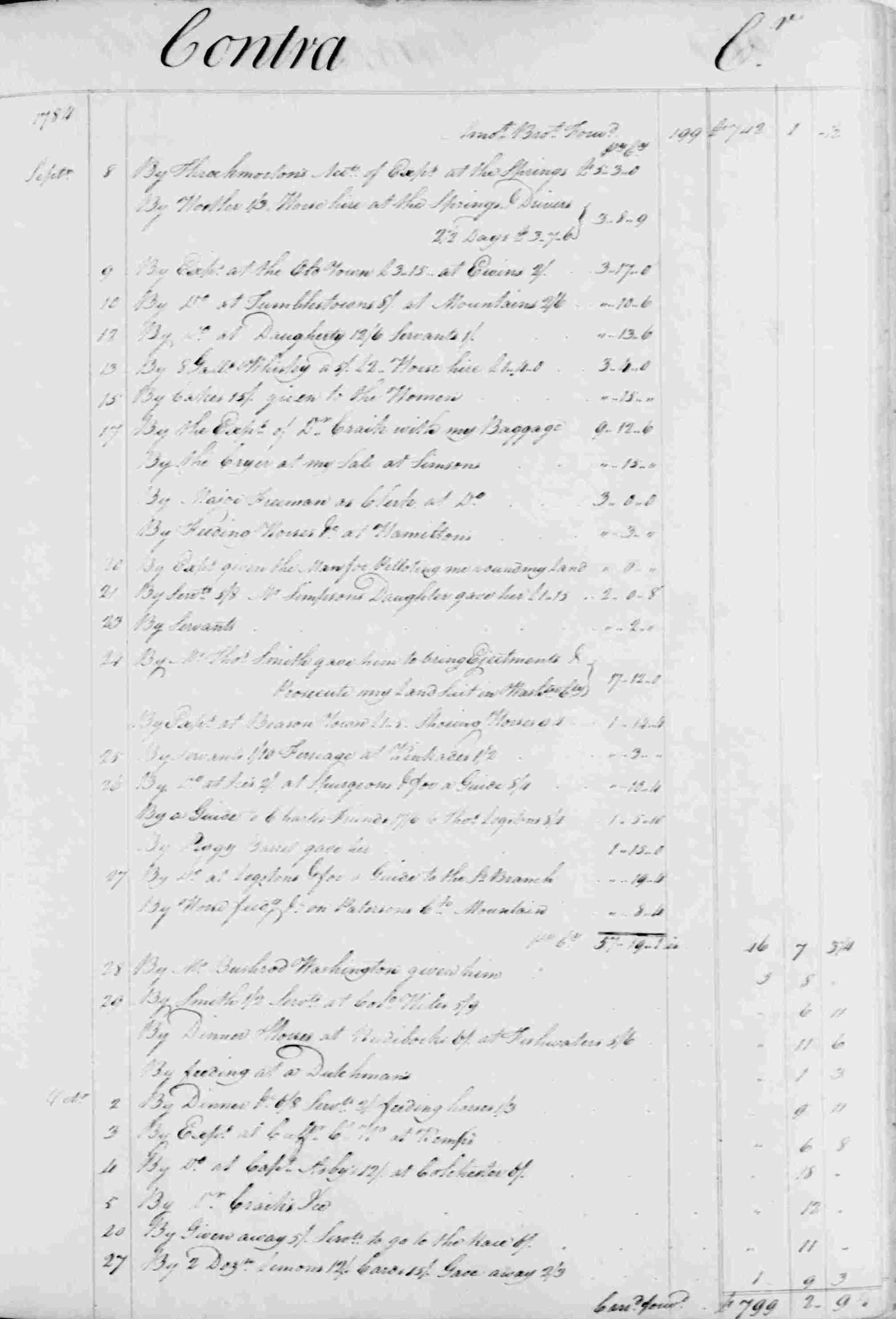 Ledger B, folio 200, right side