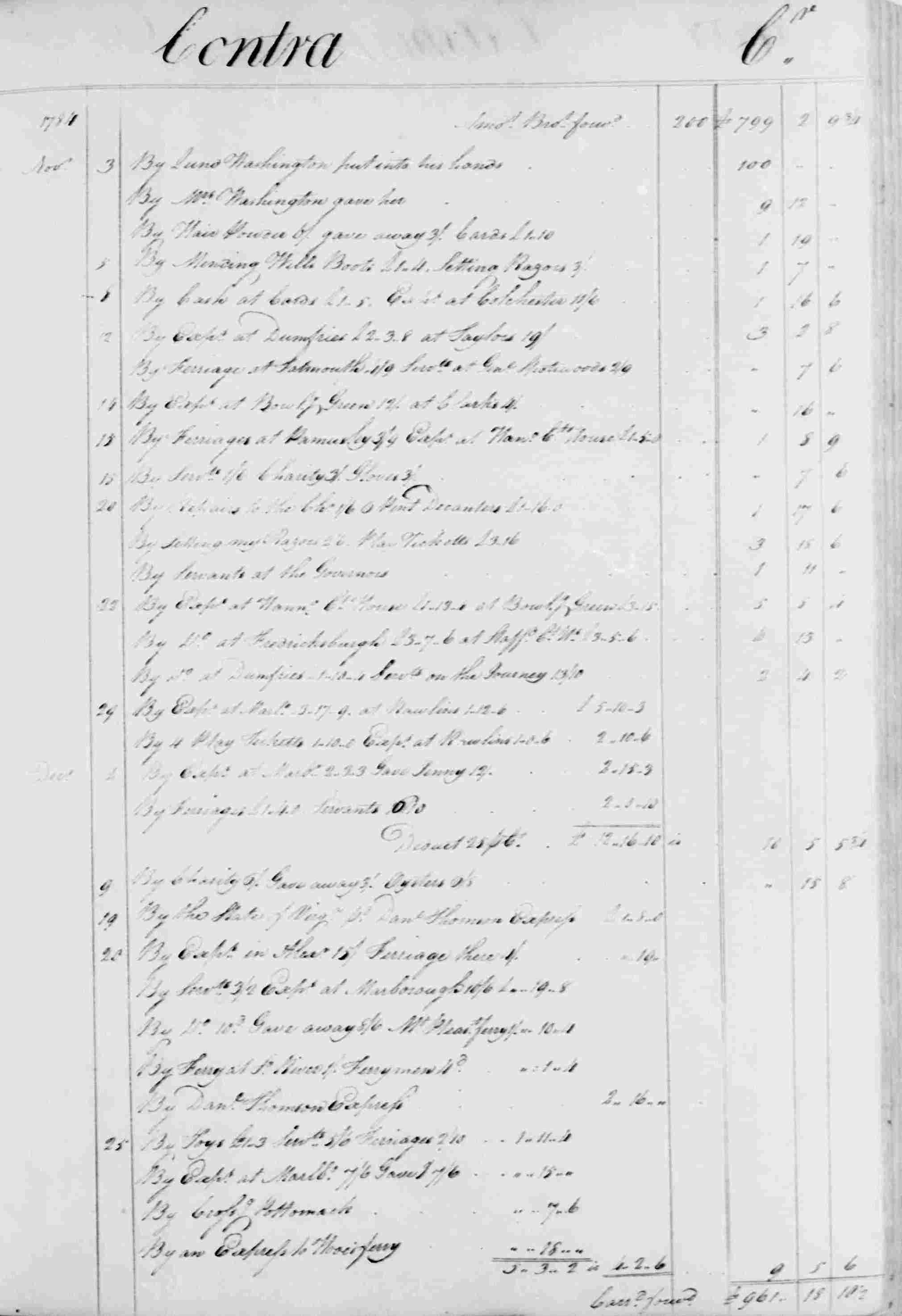 Ledger B, folio 201, right side