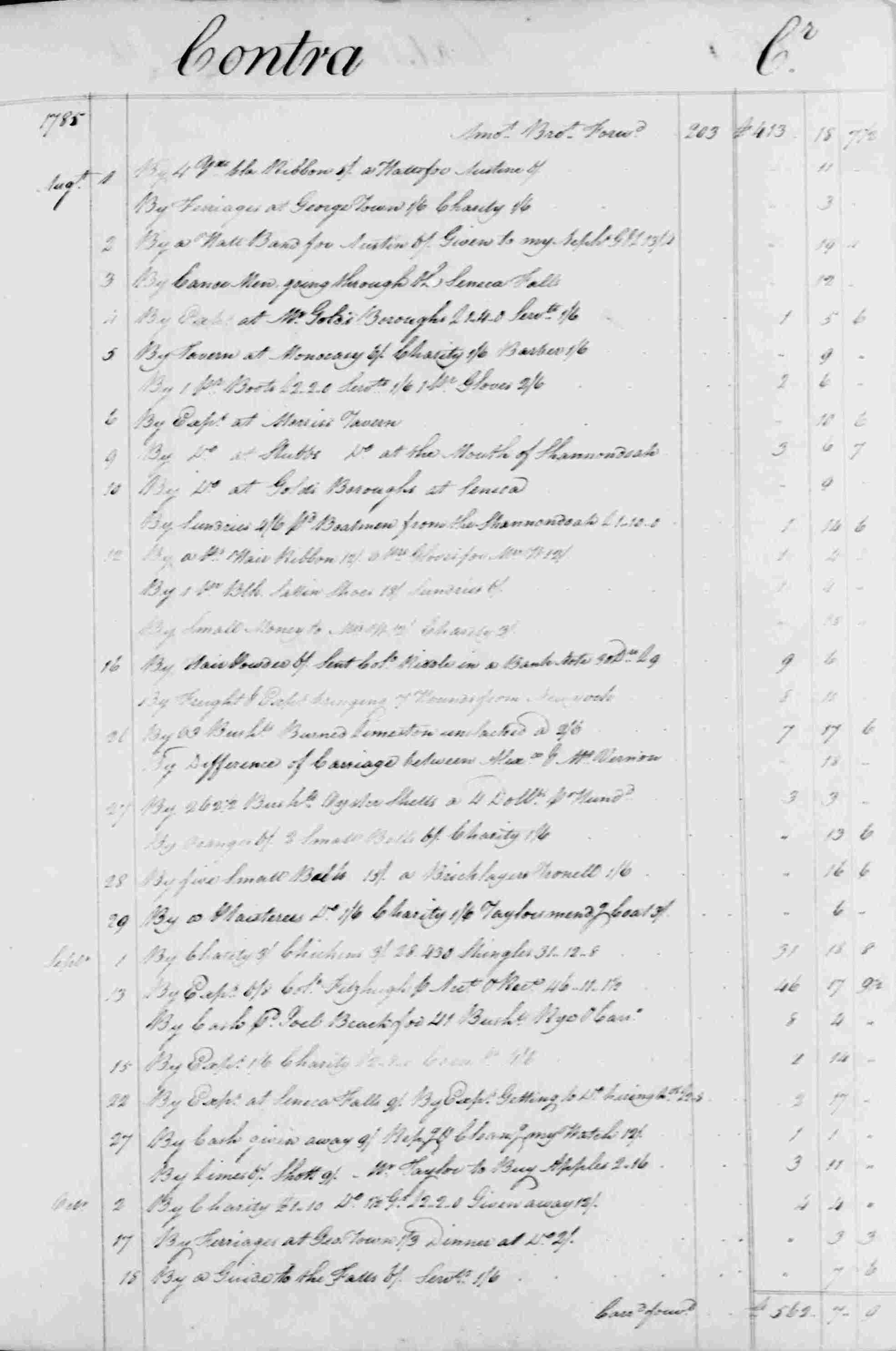 Ledger B, folio 204, right side