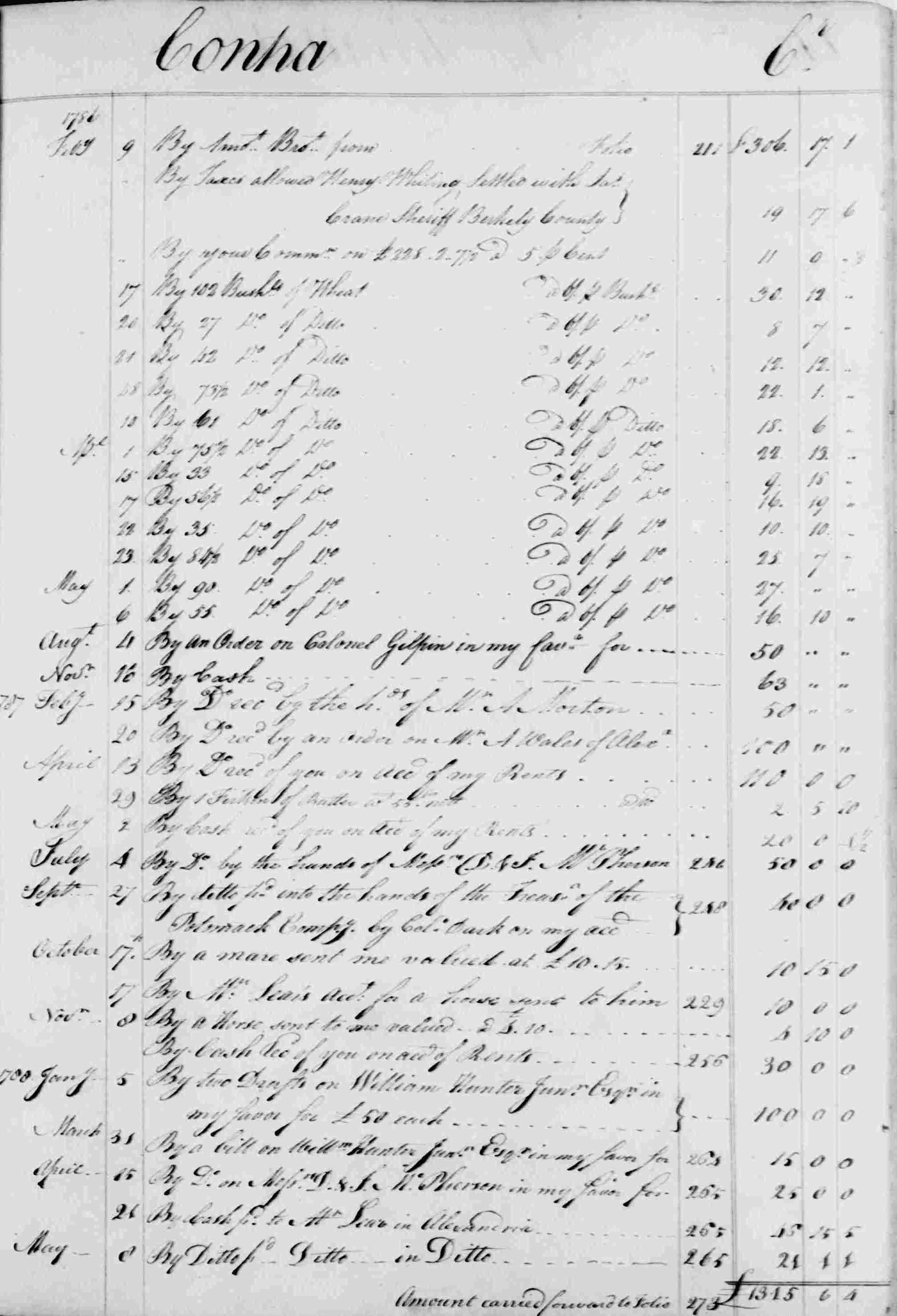 Ledger B, folio 213, right side