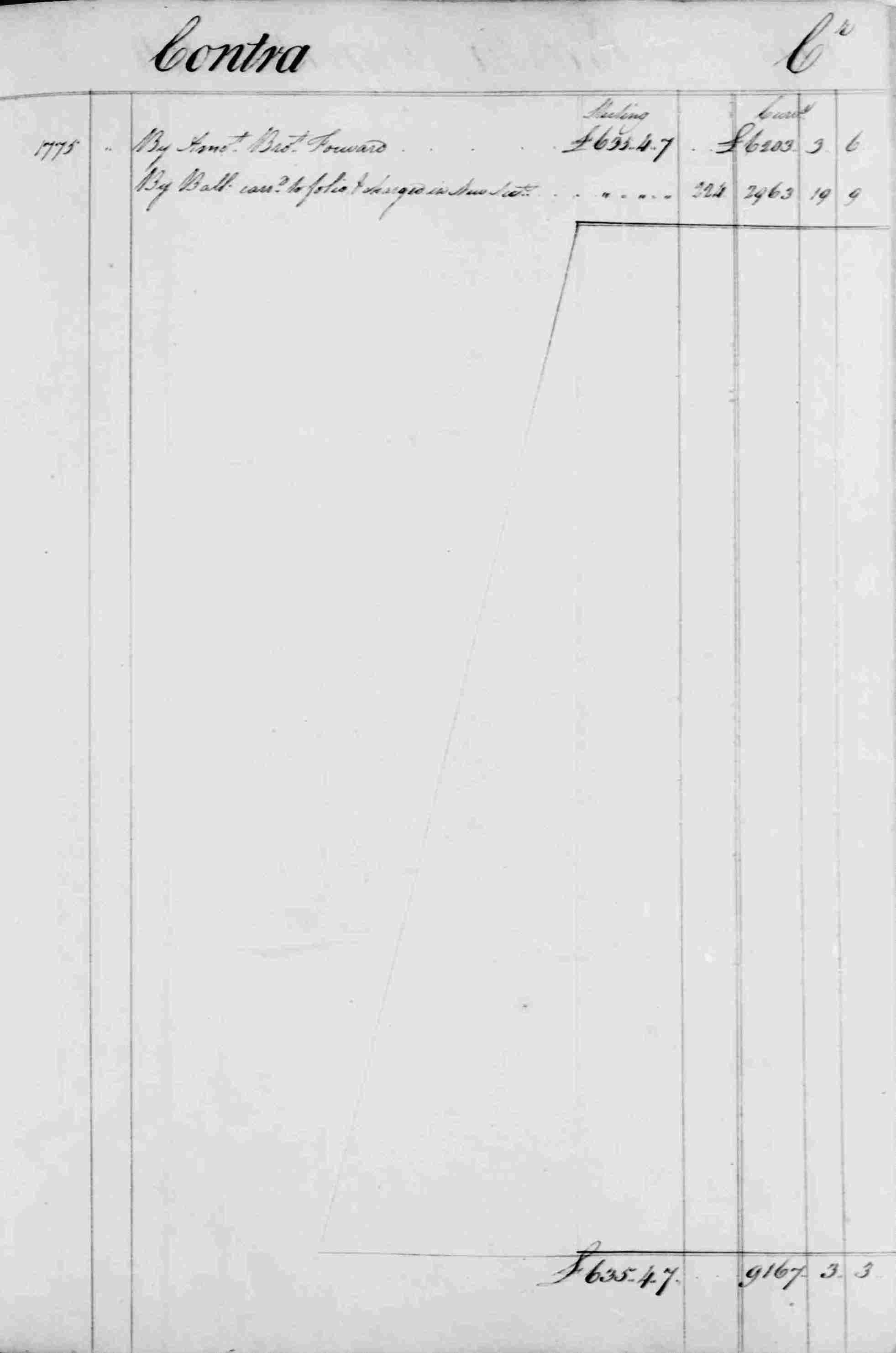 Ledger B, folio 219, right side