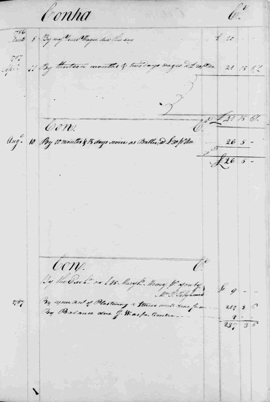 Ledger B, folio 222, right side