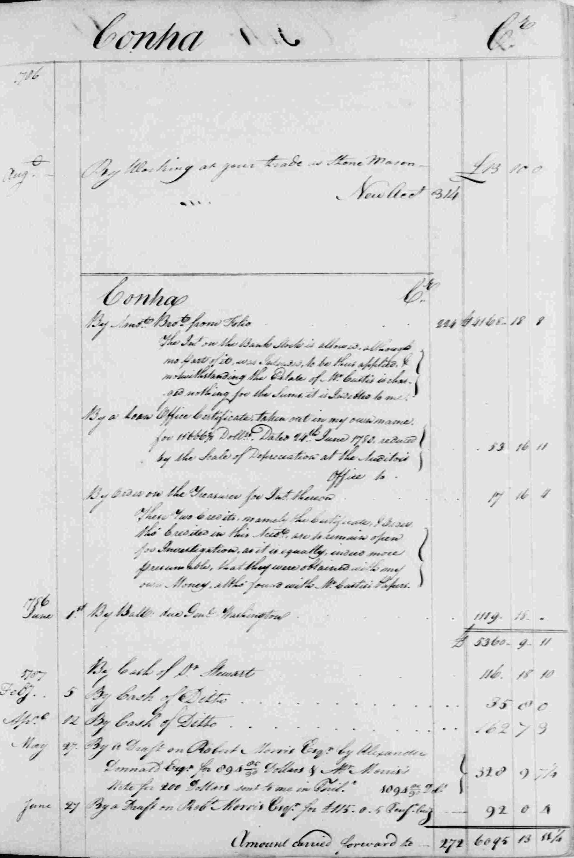 Ledger B, folio 226, right side