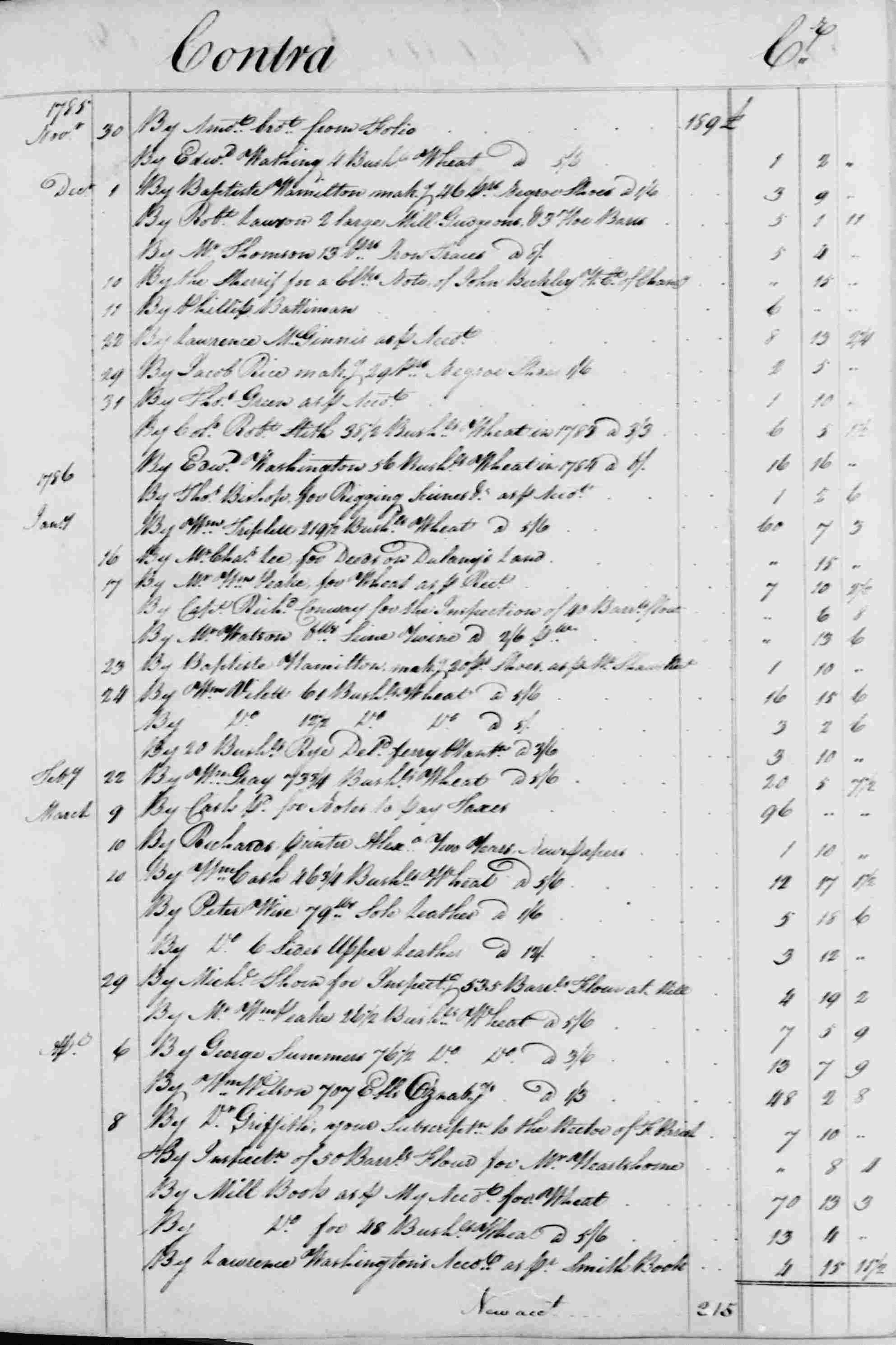 Ledger B, folio 228, right side