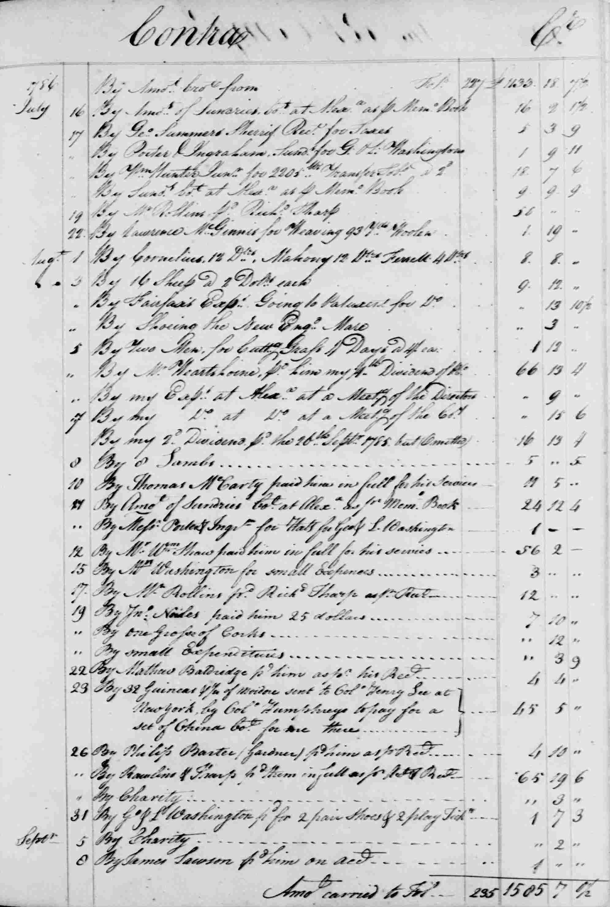 Ledger B, folio 231, right side