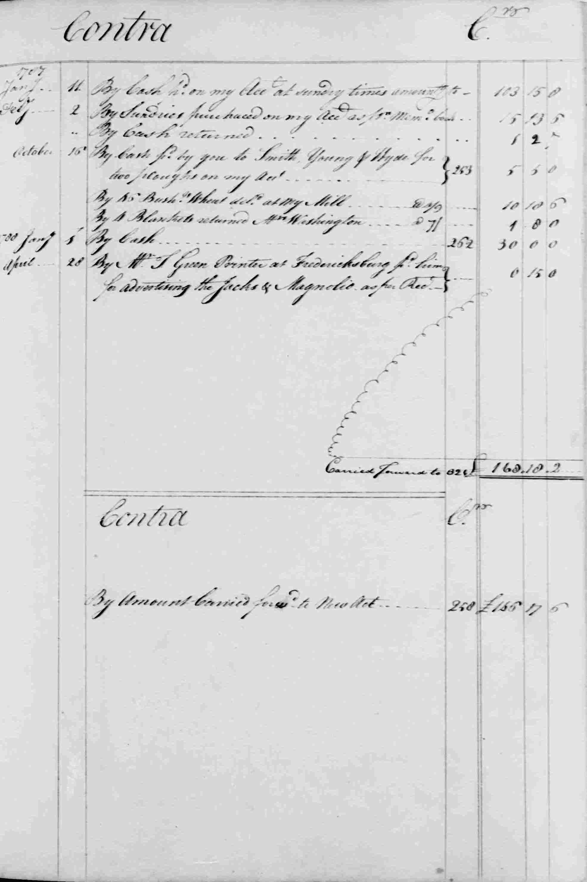 Ledger B, folio 241, right side