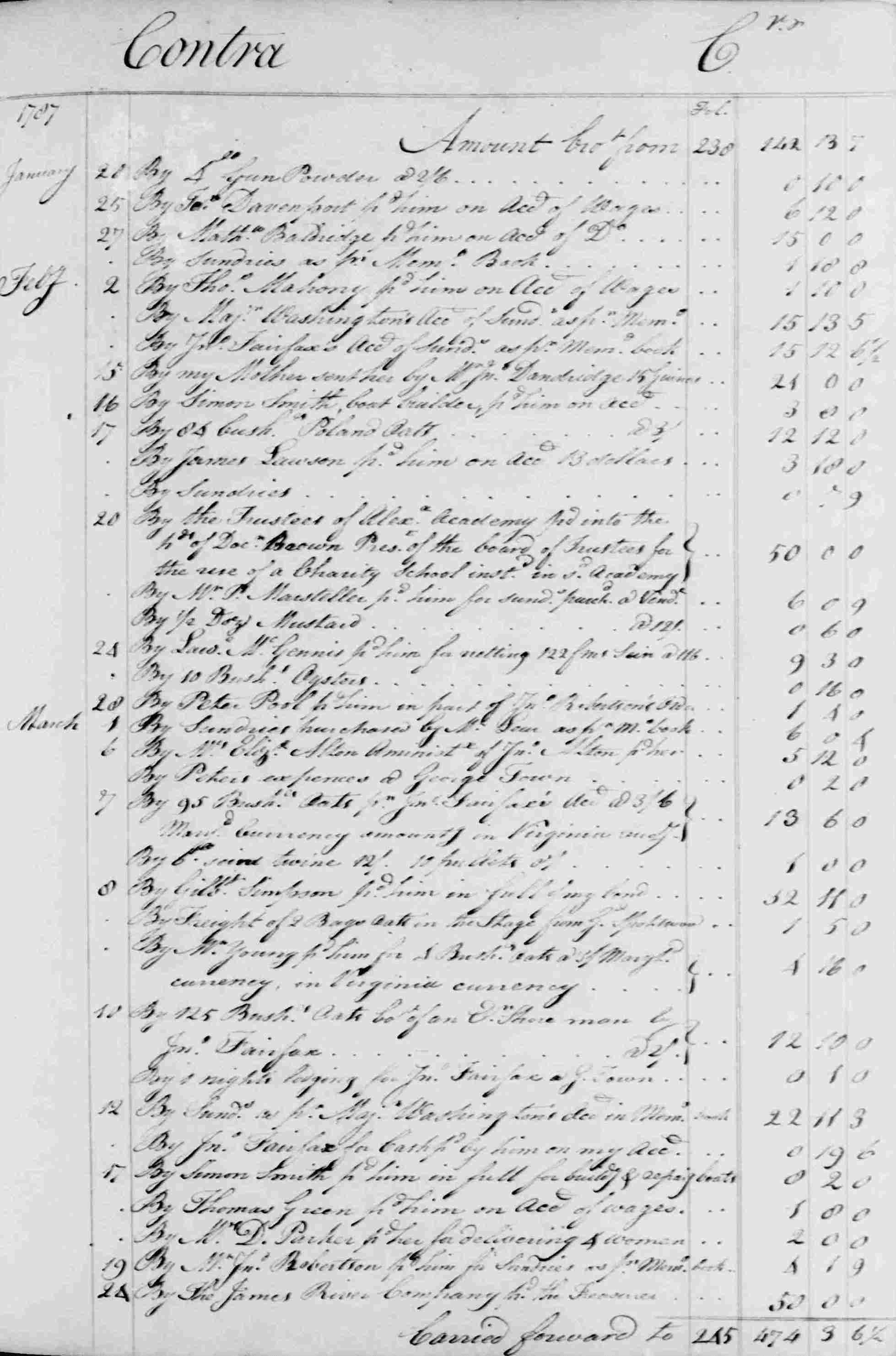 Ledger B, folio 242, right side