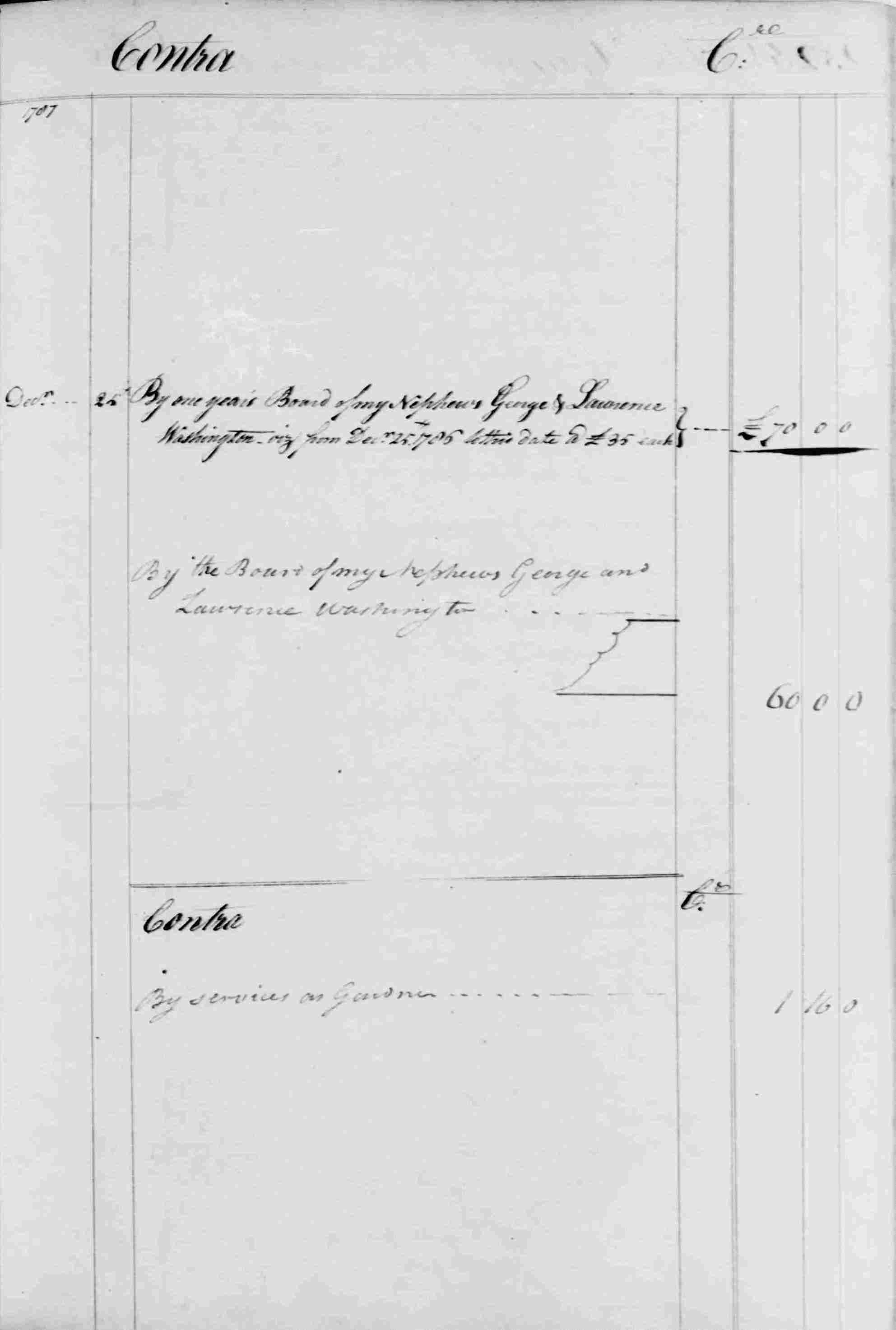 Ledger B, folio 251, right side