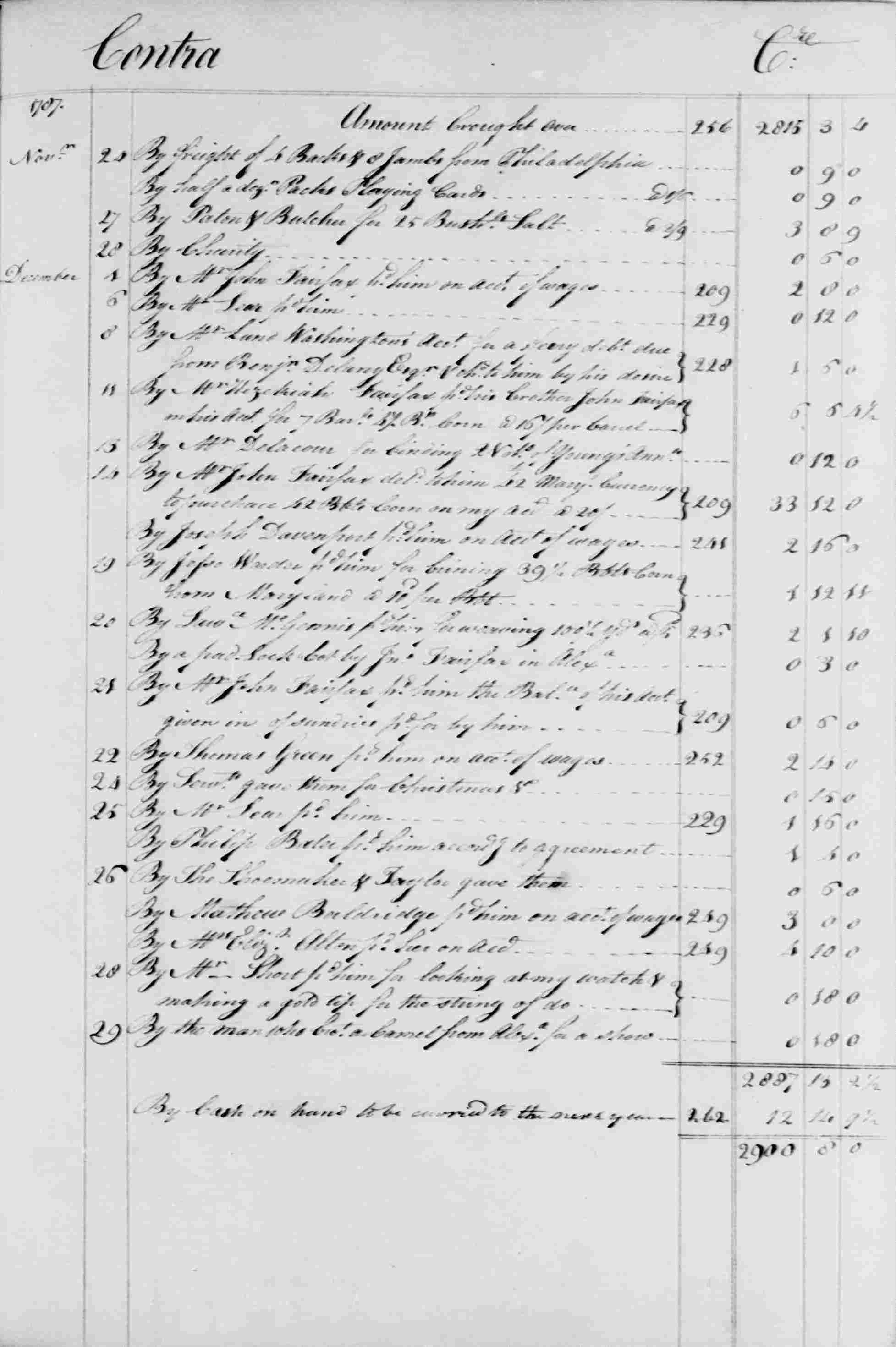 Ledger B, folio 257, right side