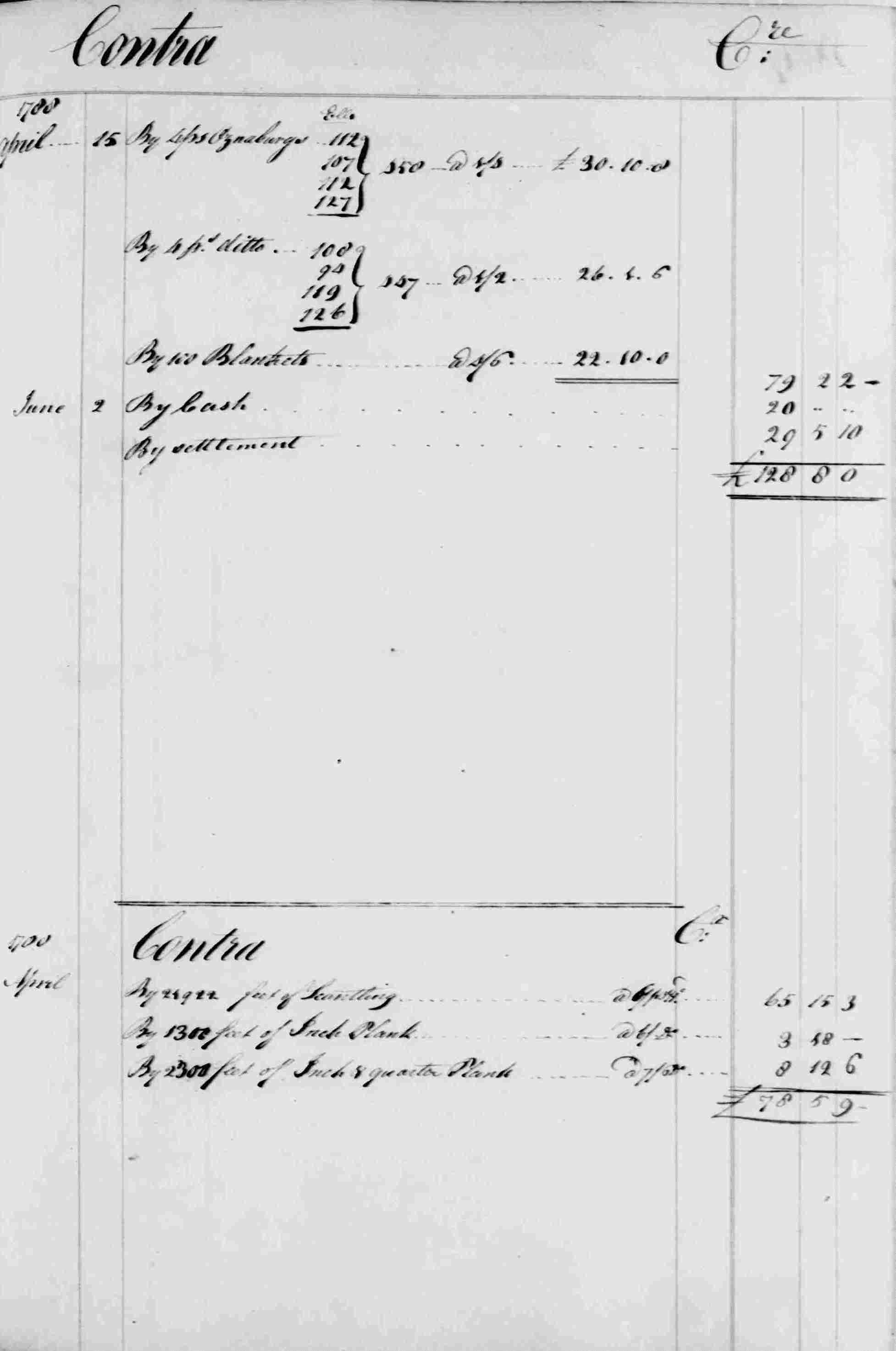 Ledger B, folio 266, right side