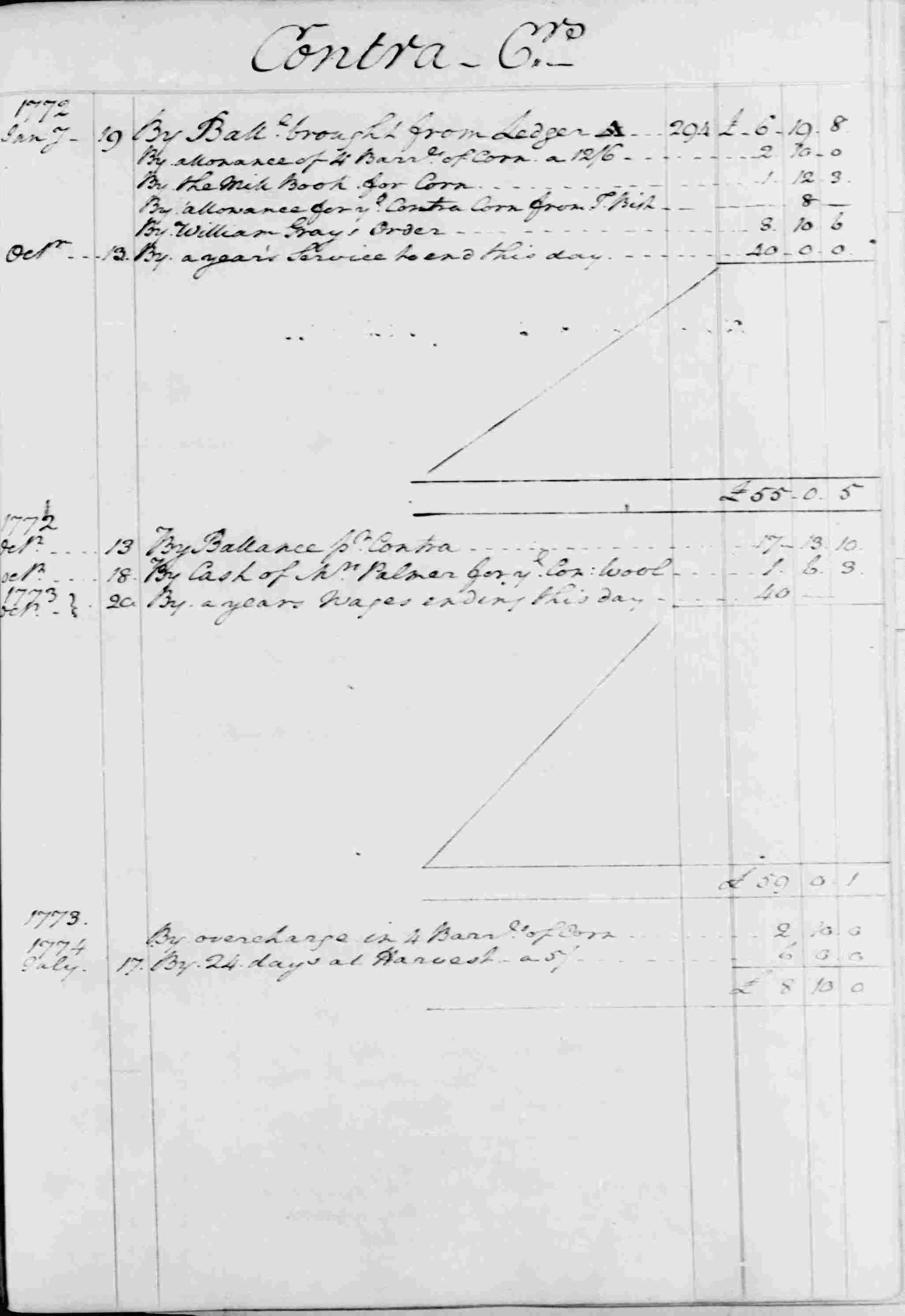 Ledger B, folio 28, left side
