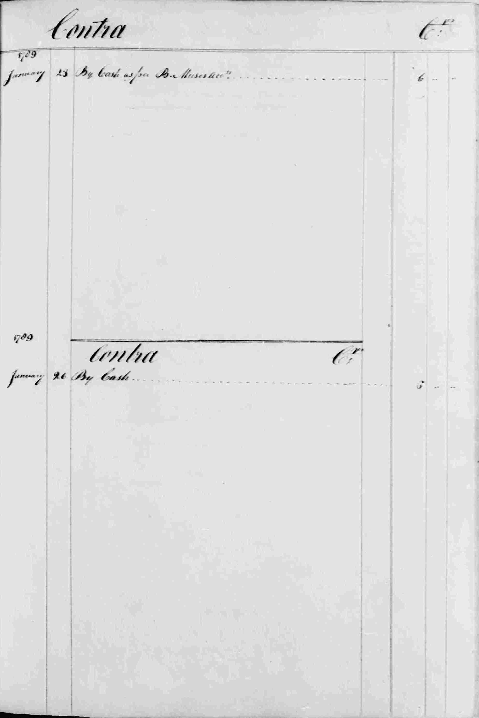Ledger B, folio 283, right side