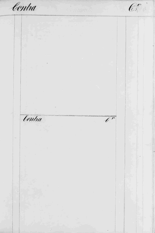 Ledger B, folio 288, right side