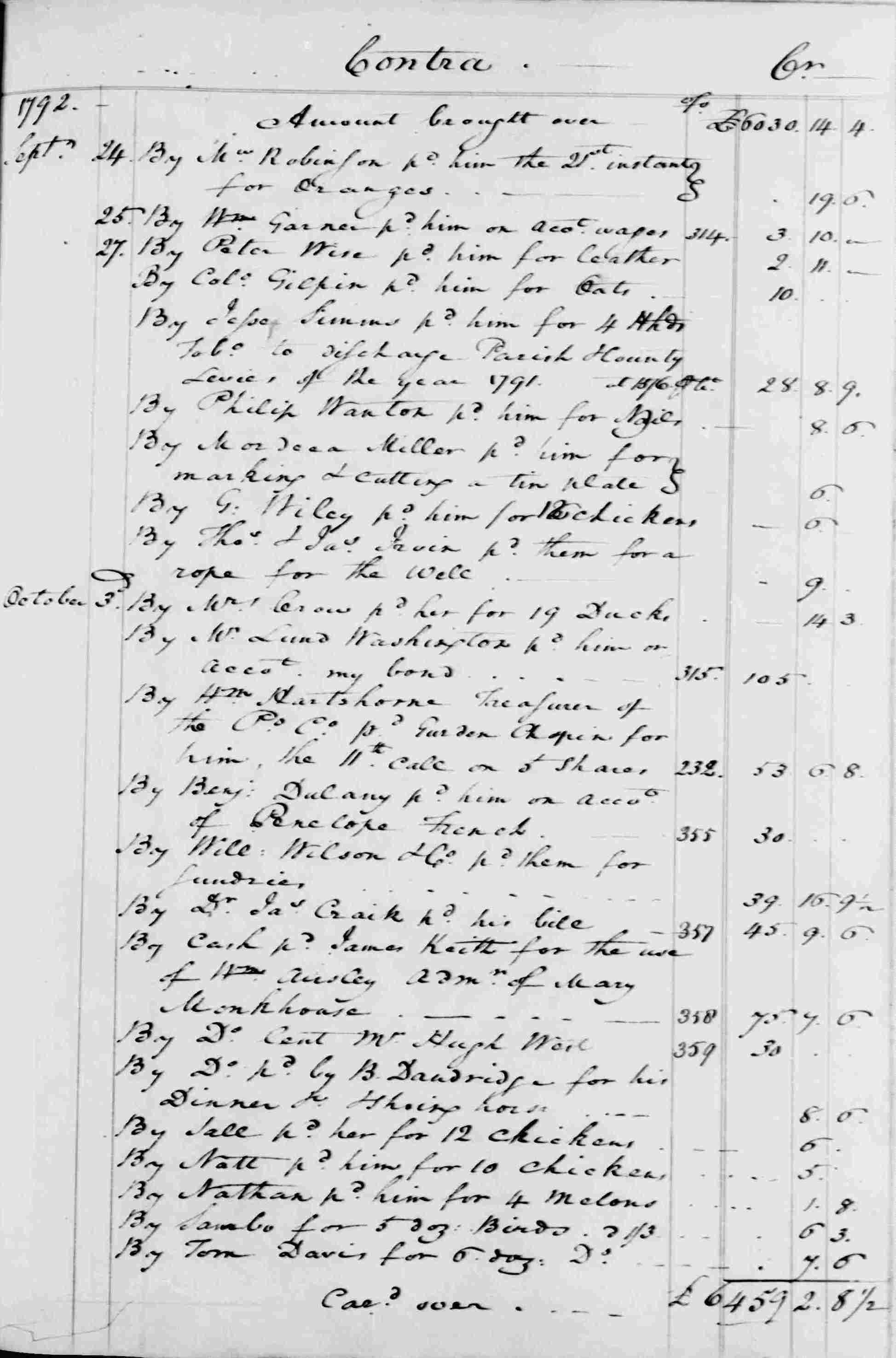 Ledger B, folio 346, right side