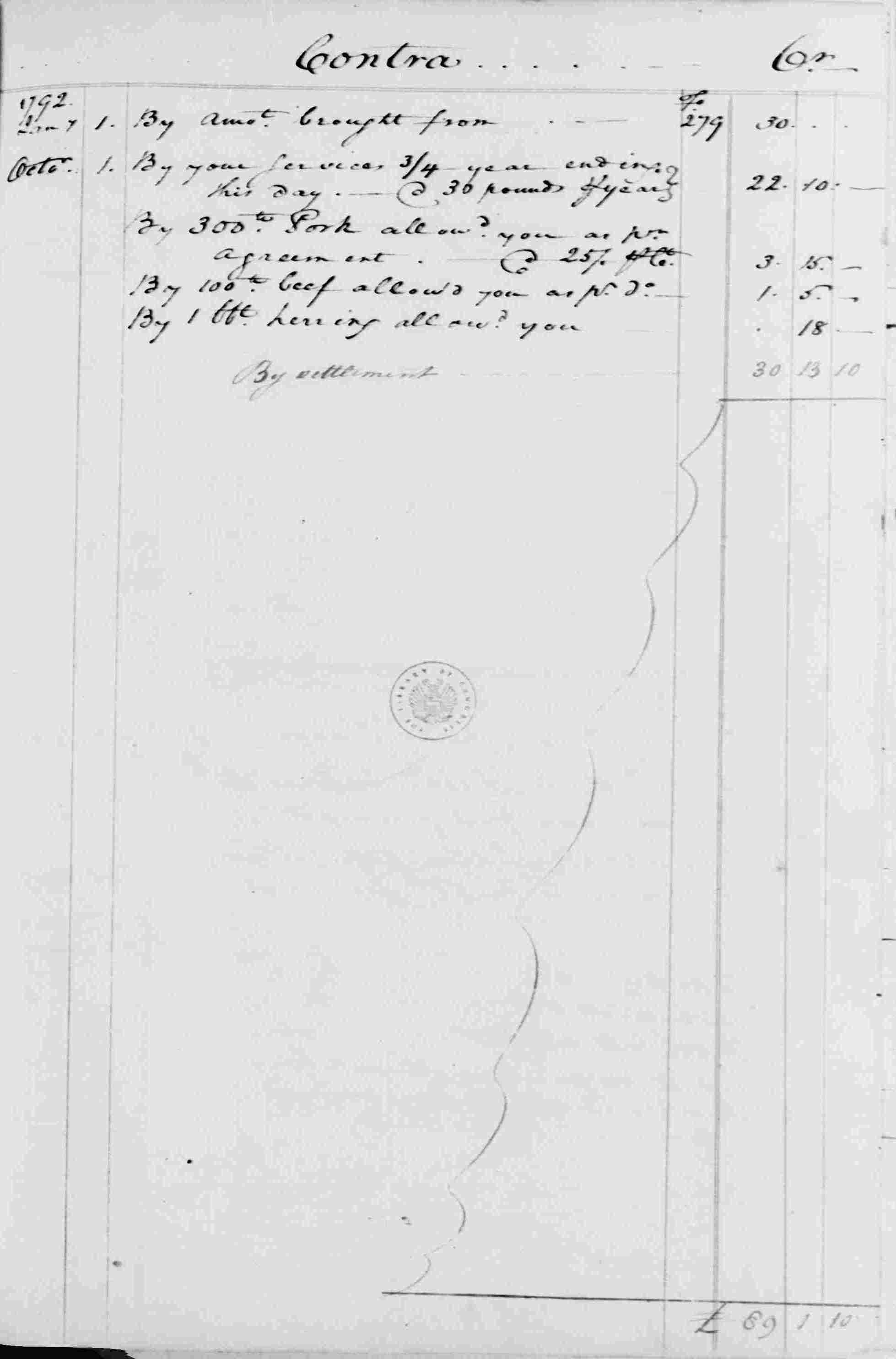 Ledger B, folio 350, right side