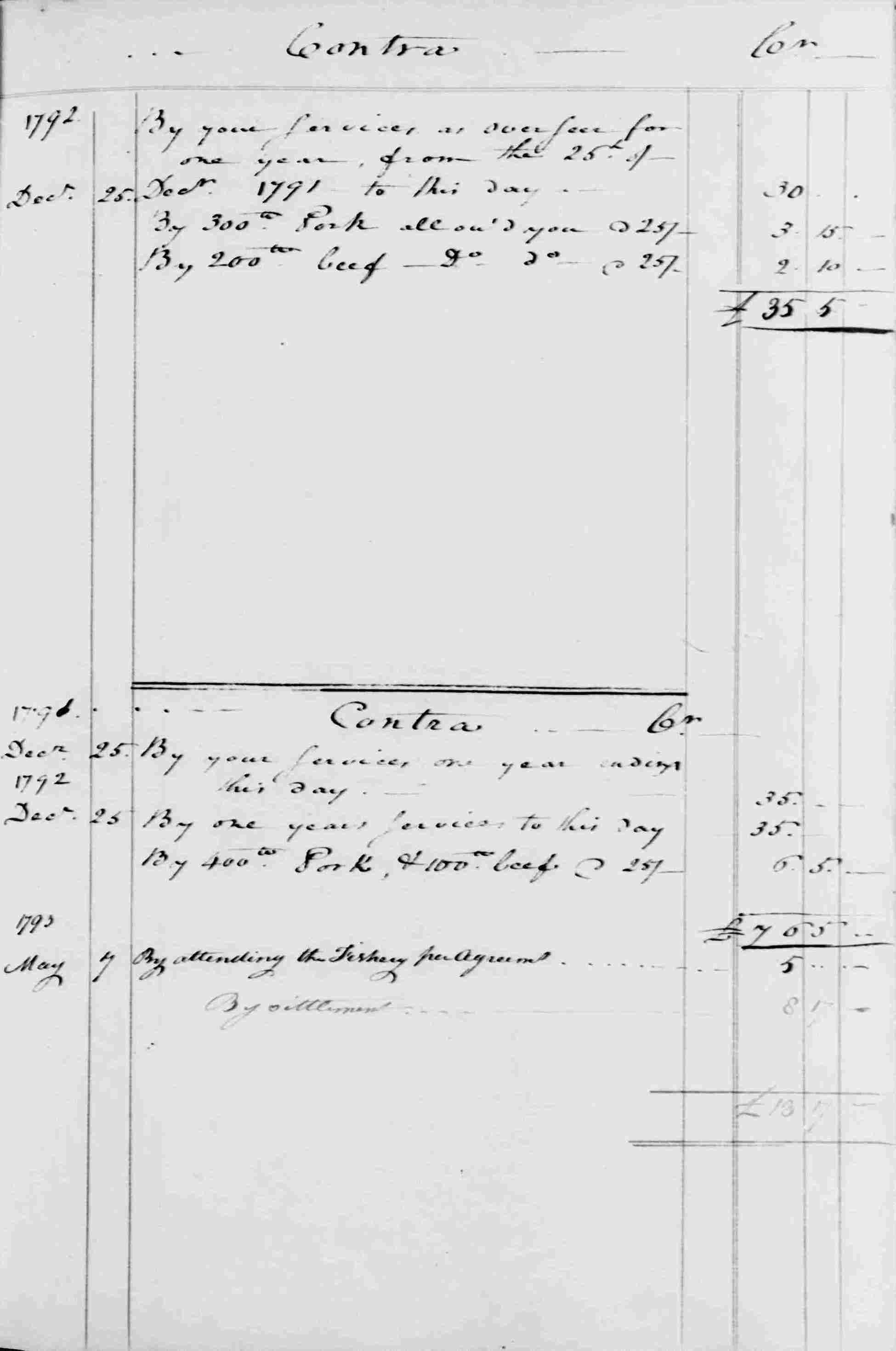 Ledger B, folio 351, right side