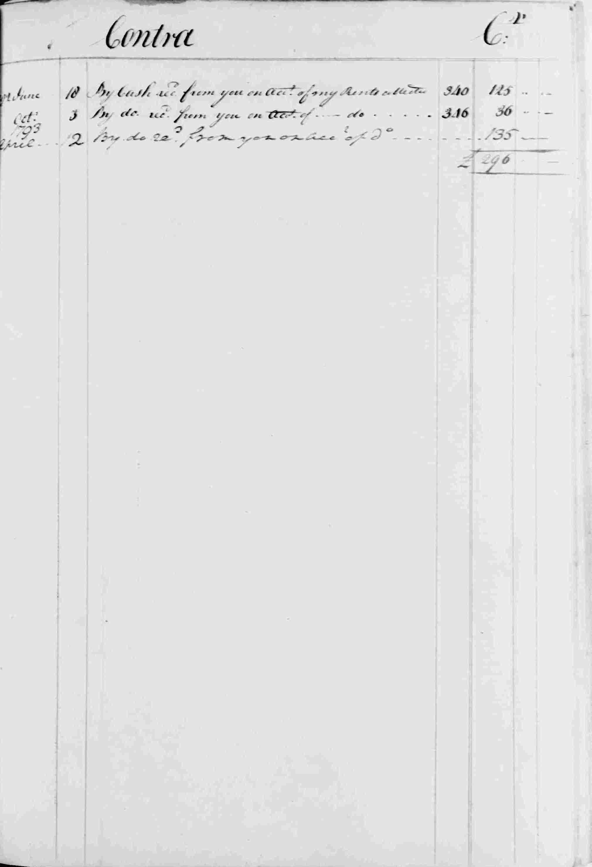 Ledger B, folio 360, right side