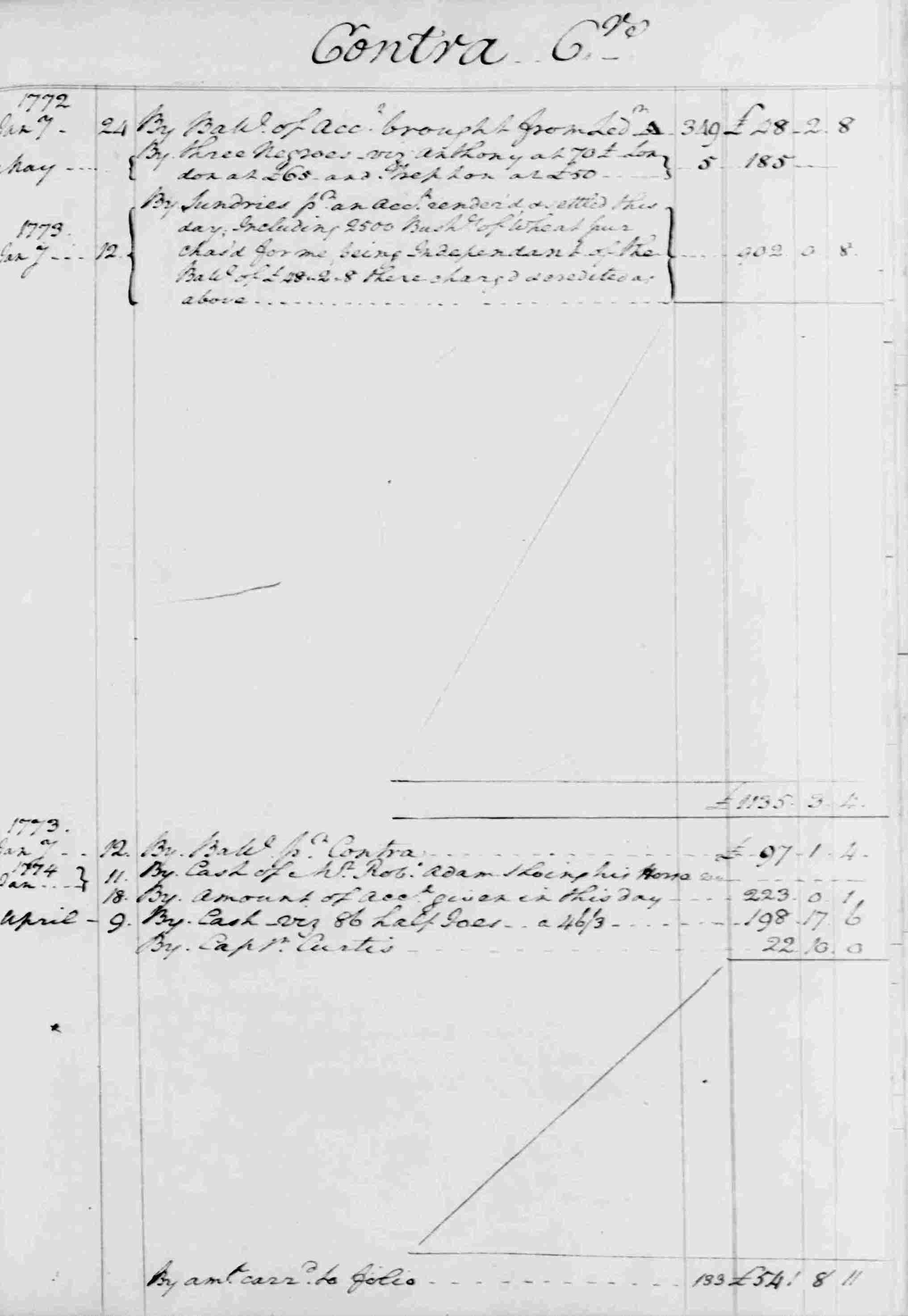 Ledger B, folio 42, right side