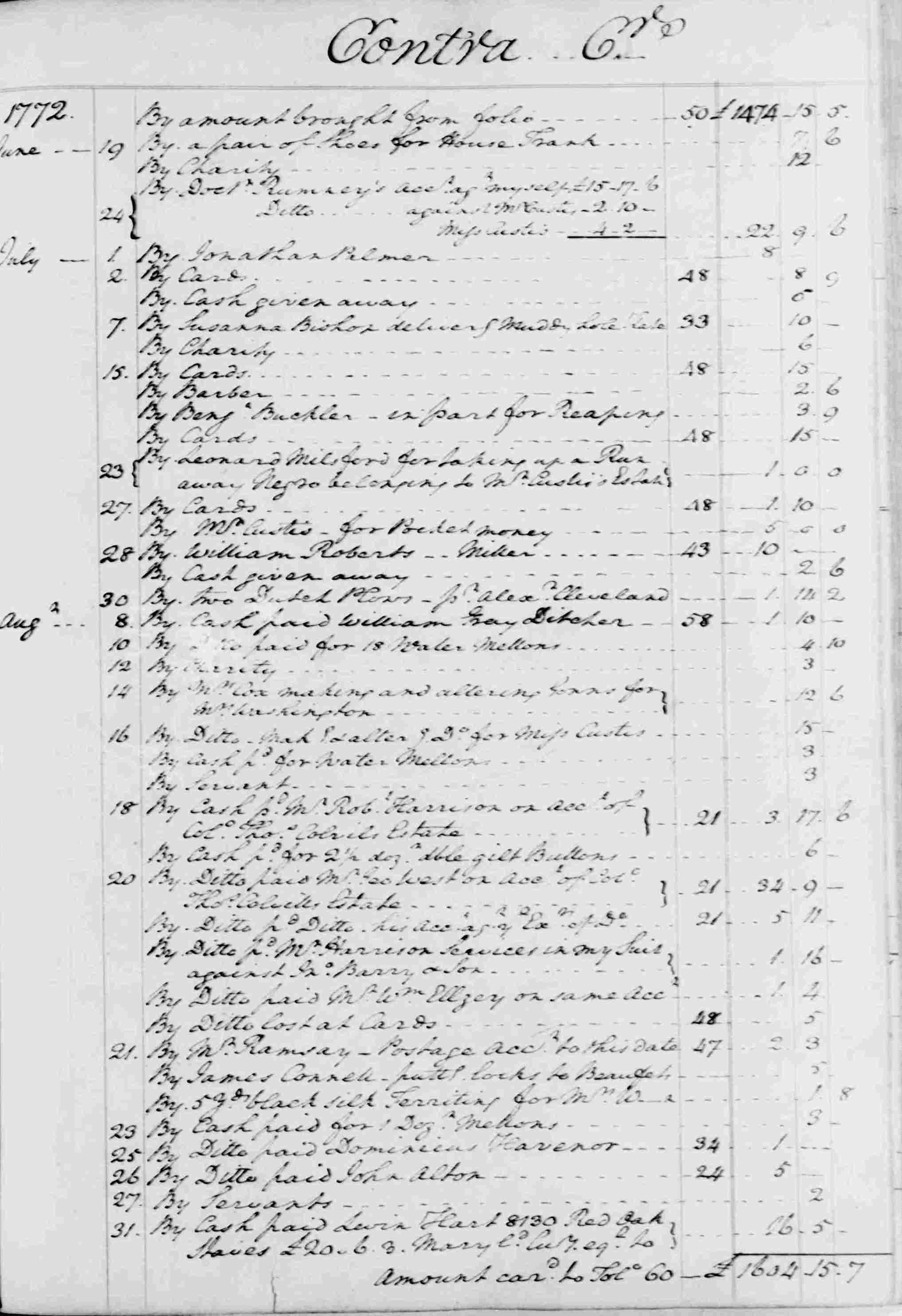 Ledger B, folio 55, right side