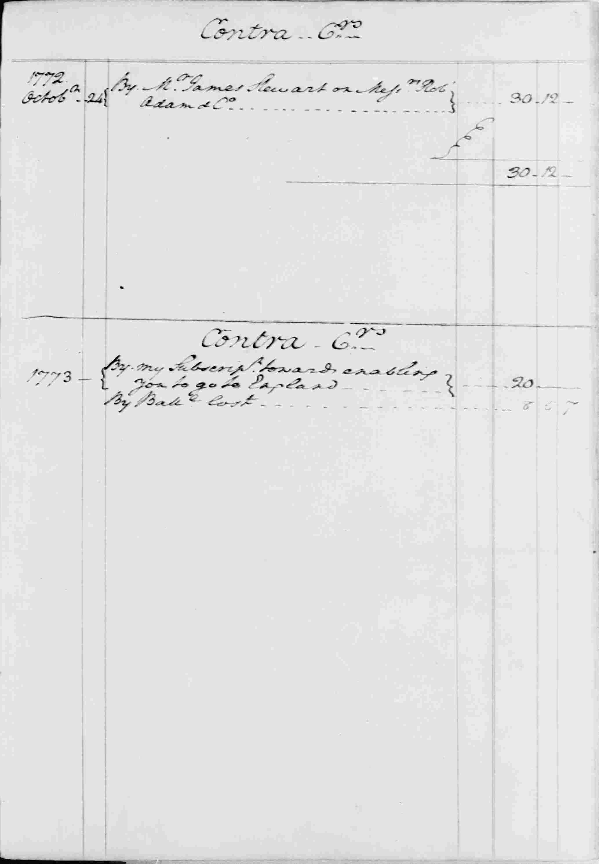 Ledger B, folio 7, right side