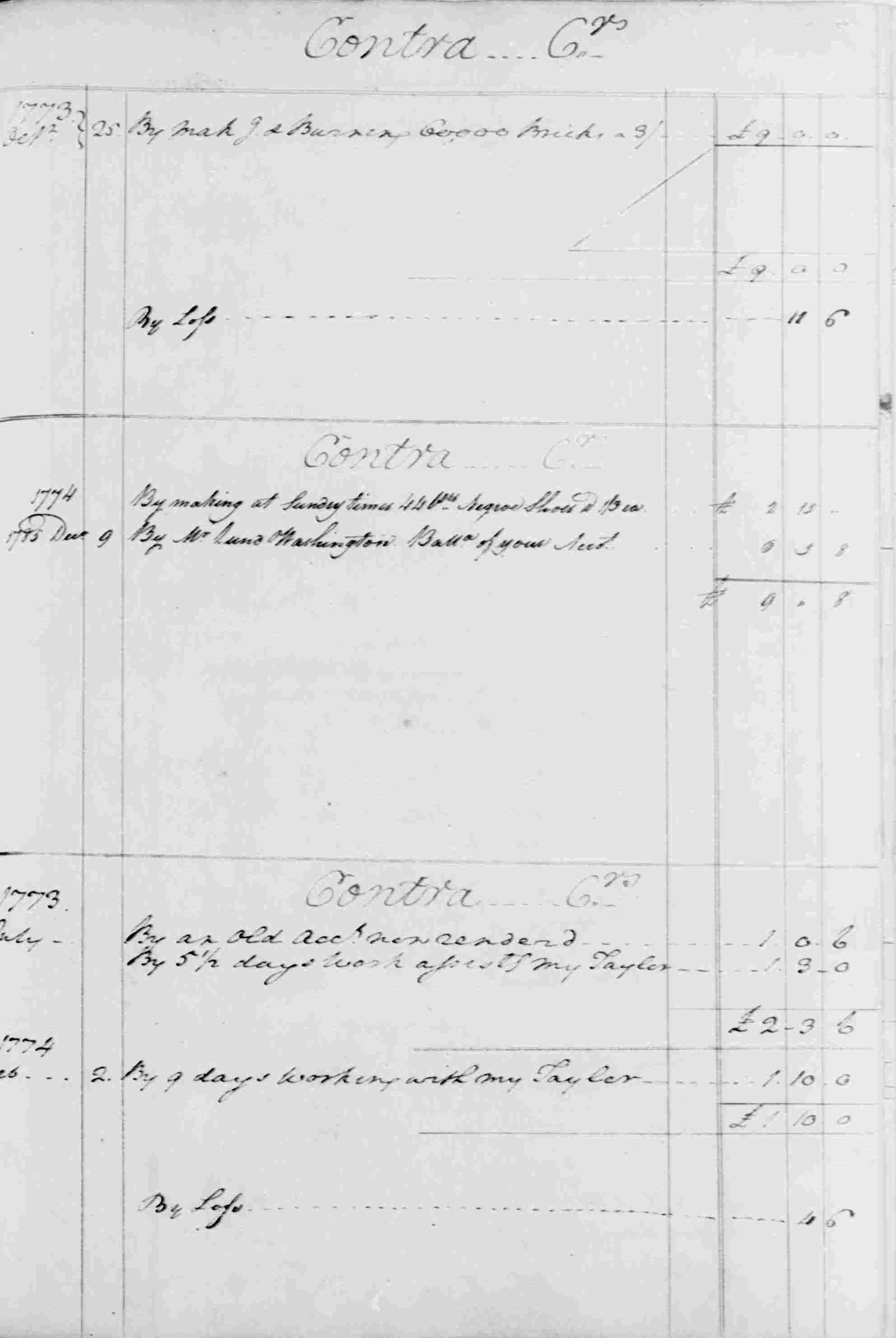 Ledger B, folio 77, right side