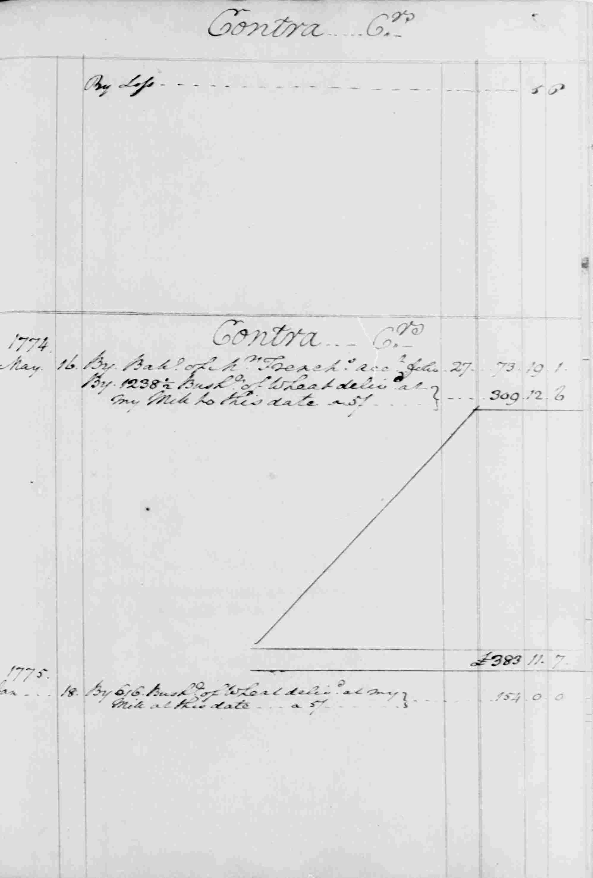 Ledger B, folio 78, right side