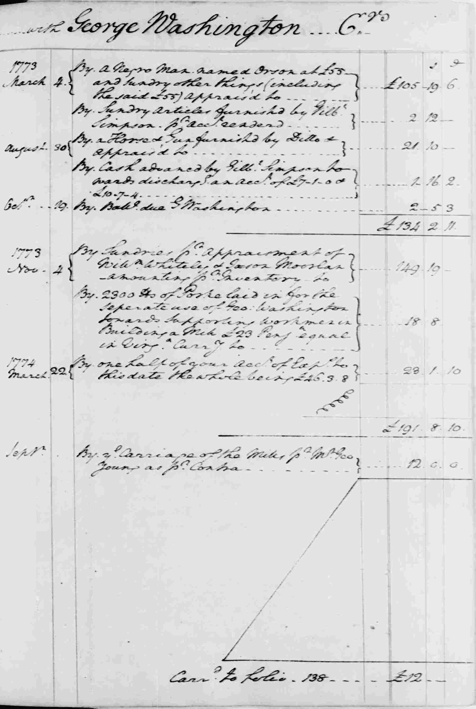 Ledger B, folio 87, right side
