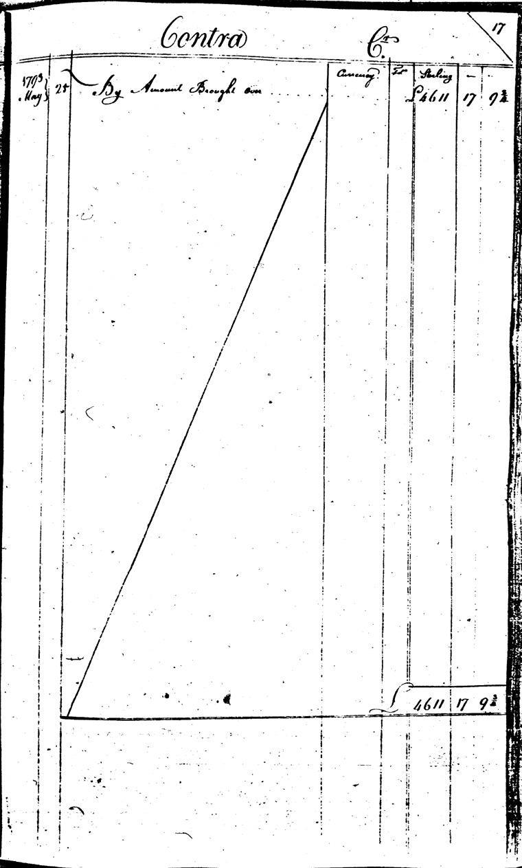 Ledger C, folio 17, right side