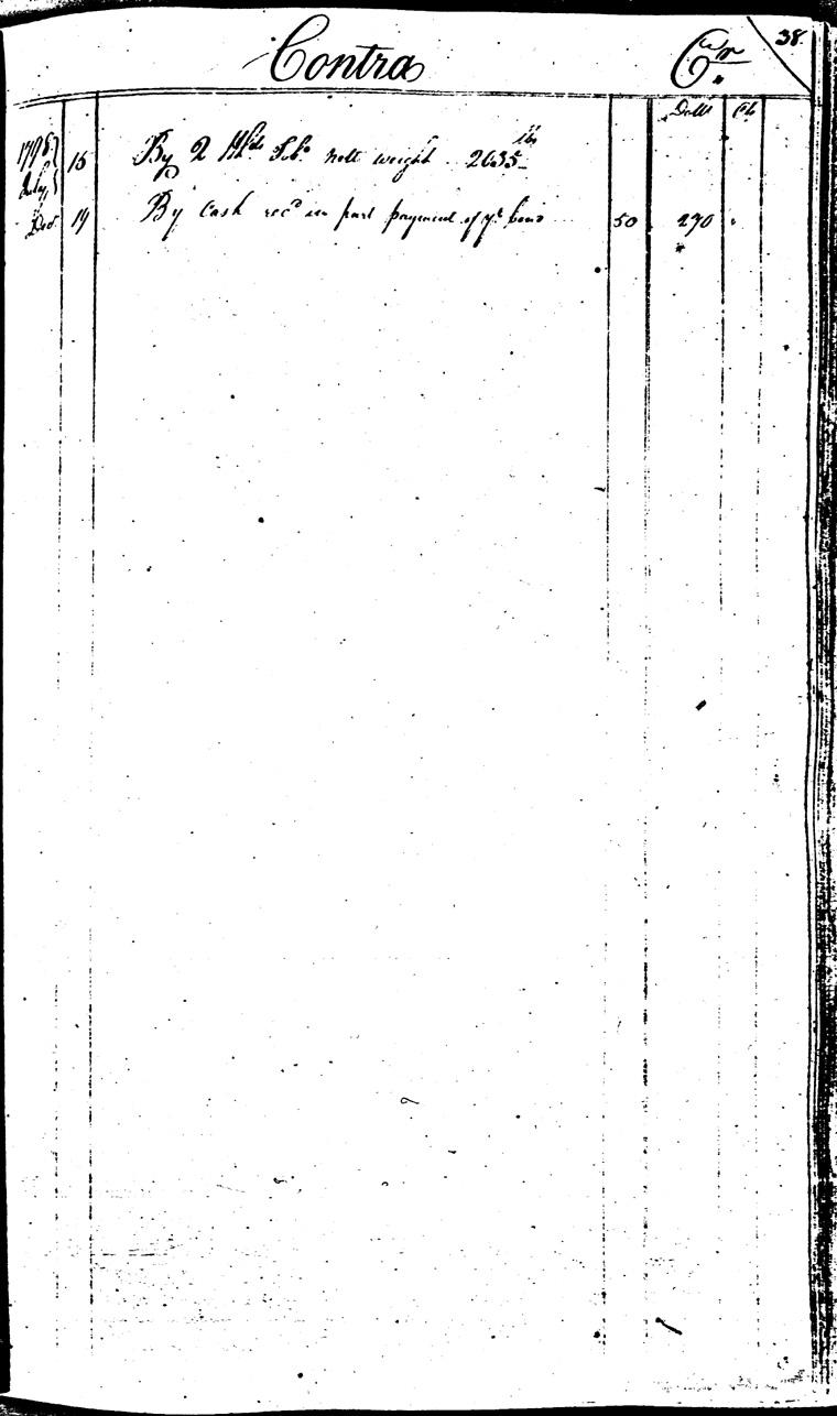 Ledger C, folio 38, right side