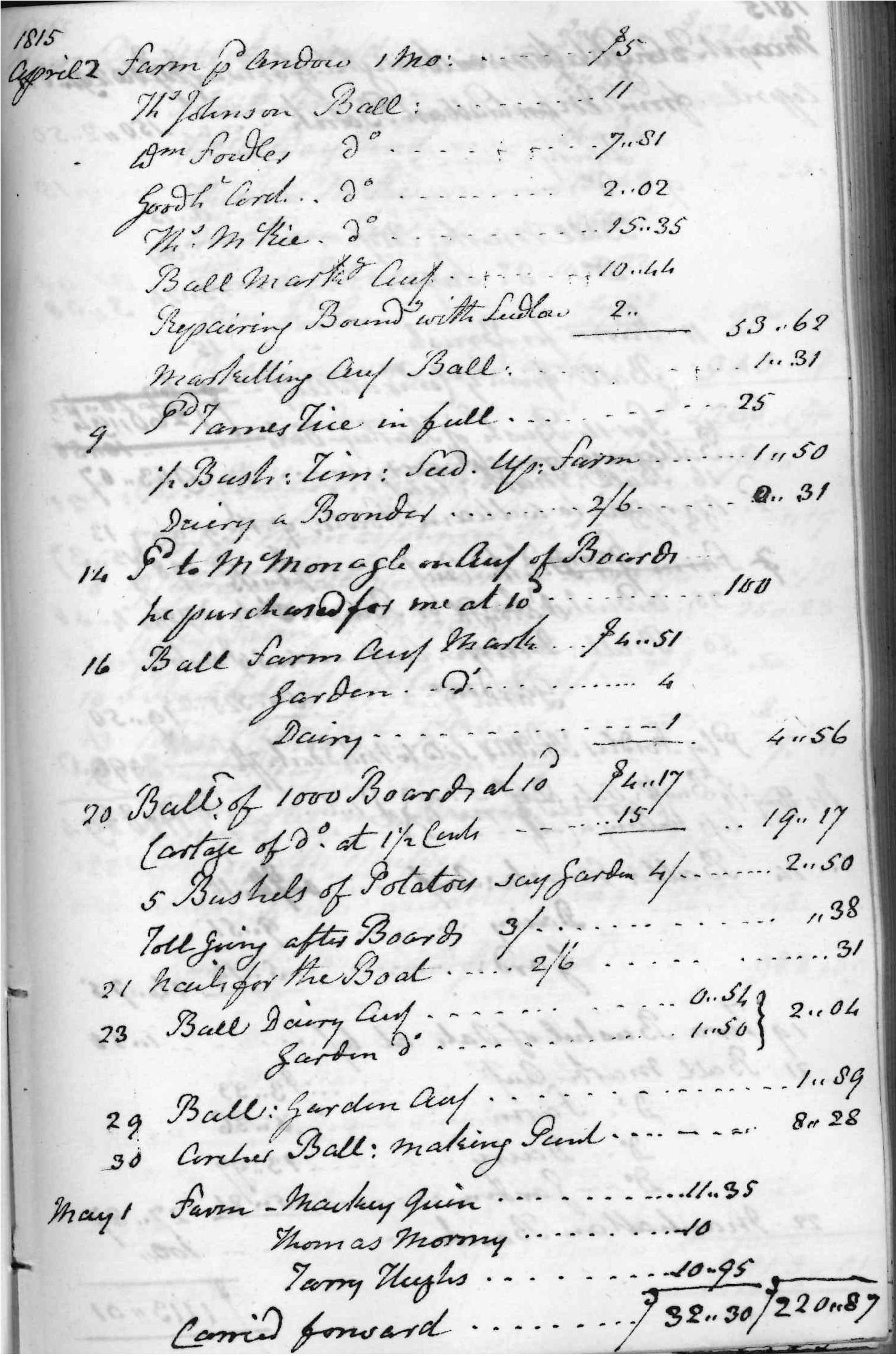 Gouverneur Morris Cash Book, folio 40, right side