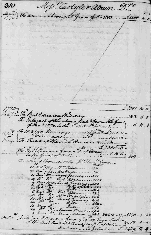 Ledger A, folio 310, left side