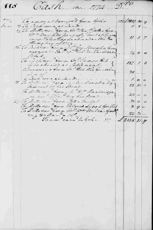 Ledger B, folio 115, left side