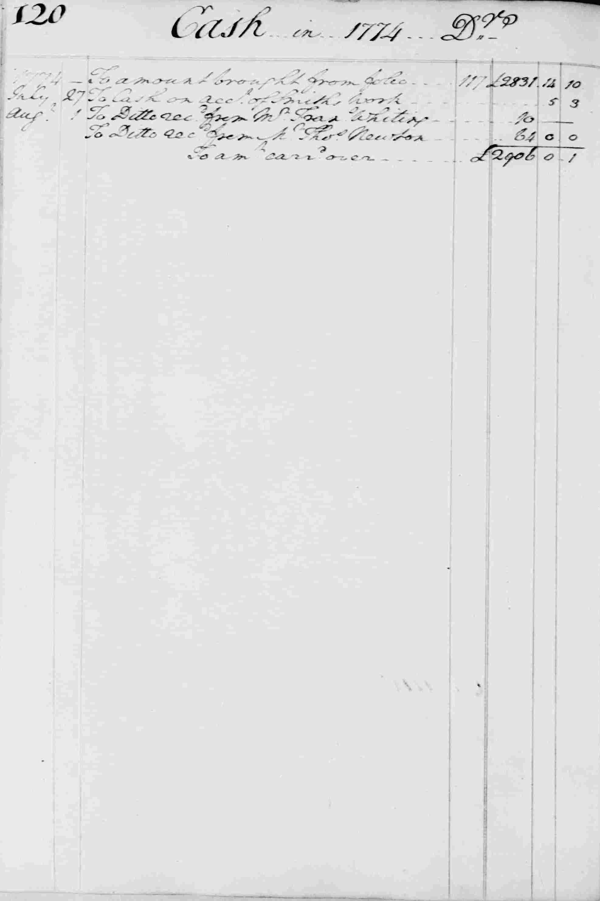 Ledger B, folio 120, left side