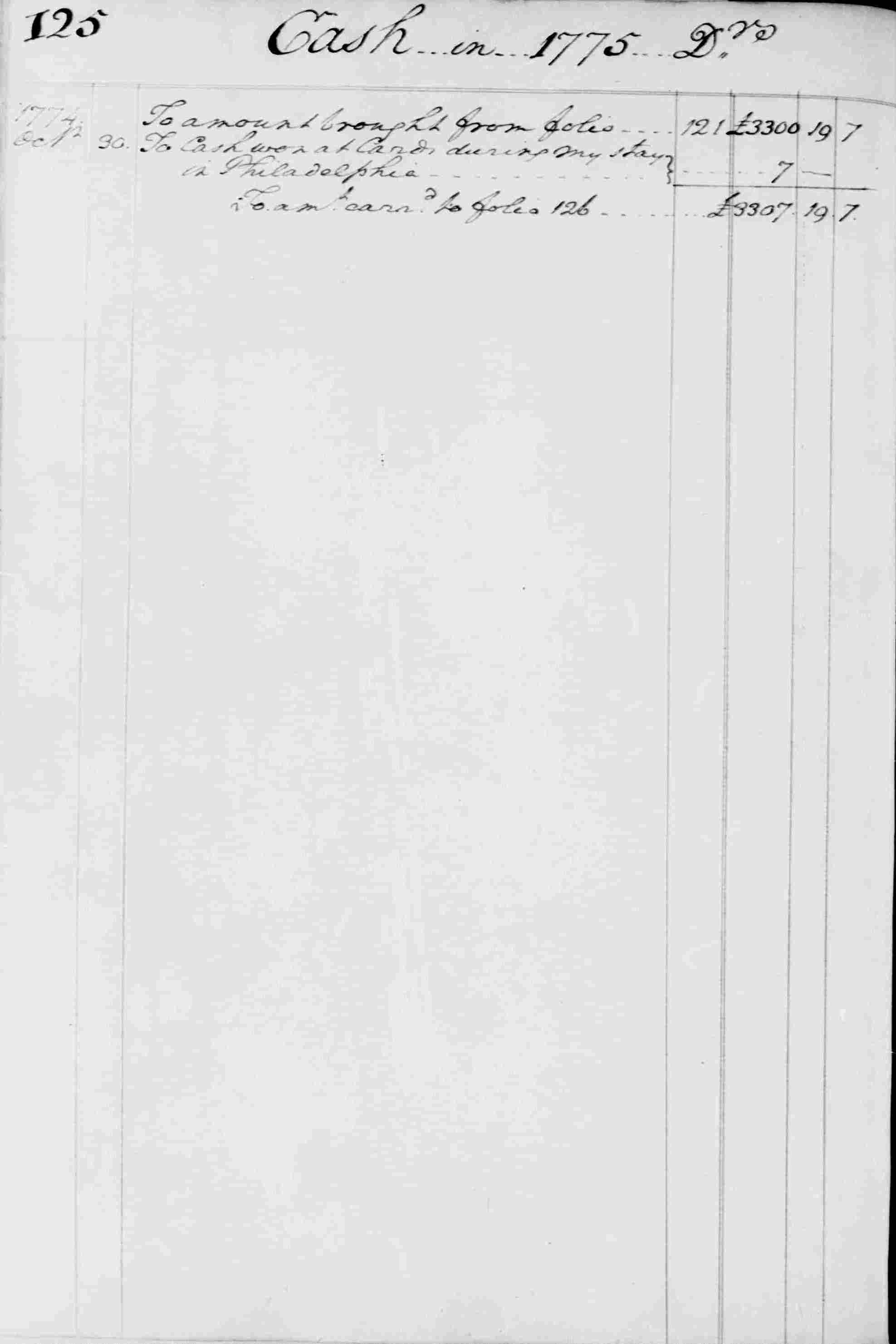 Ledger B, folio 125, left side
