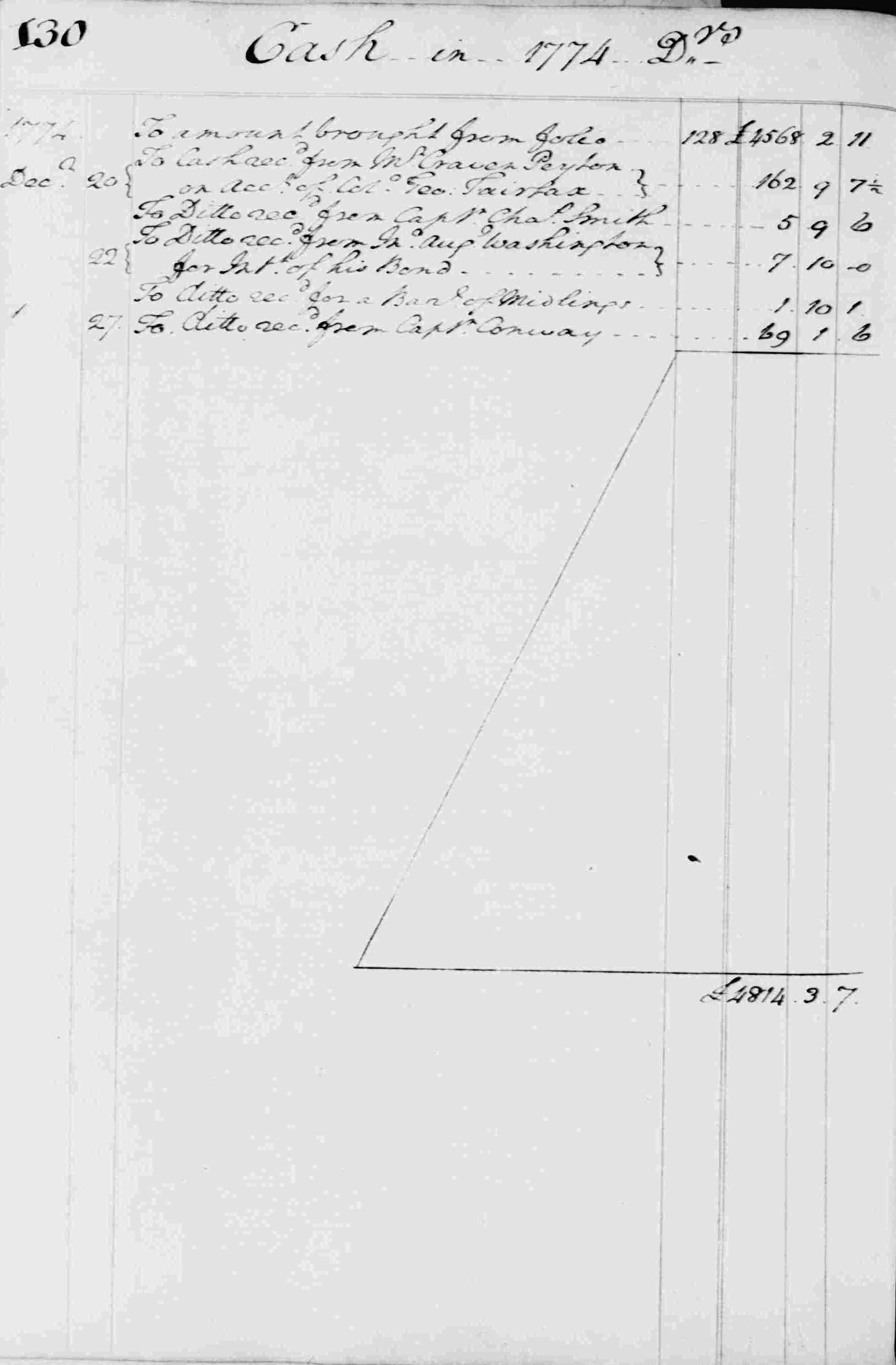 Ledger B, folio 130, left side