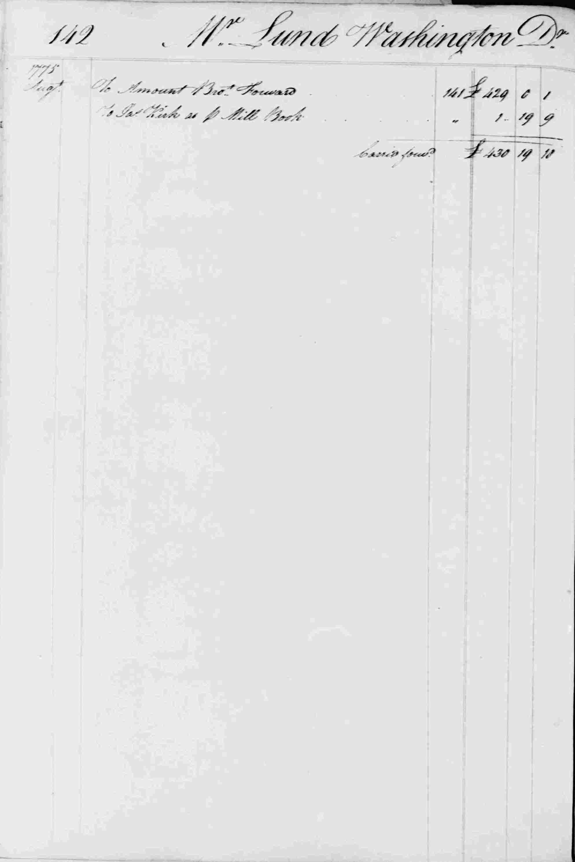 Ledger B, folio 142, left side