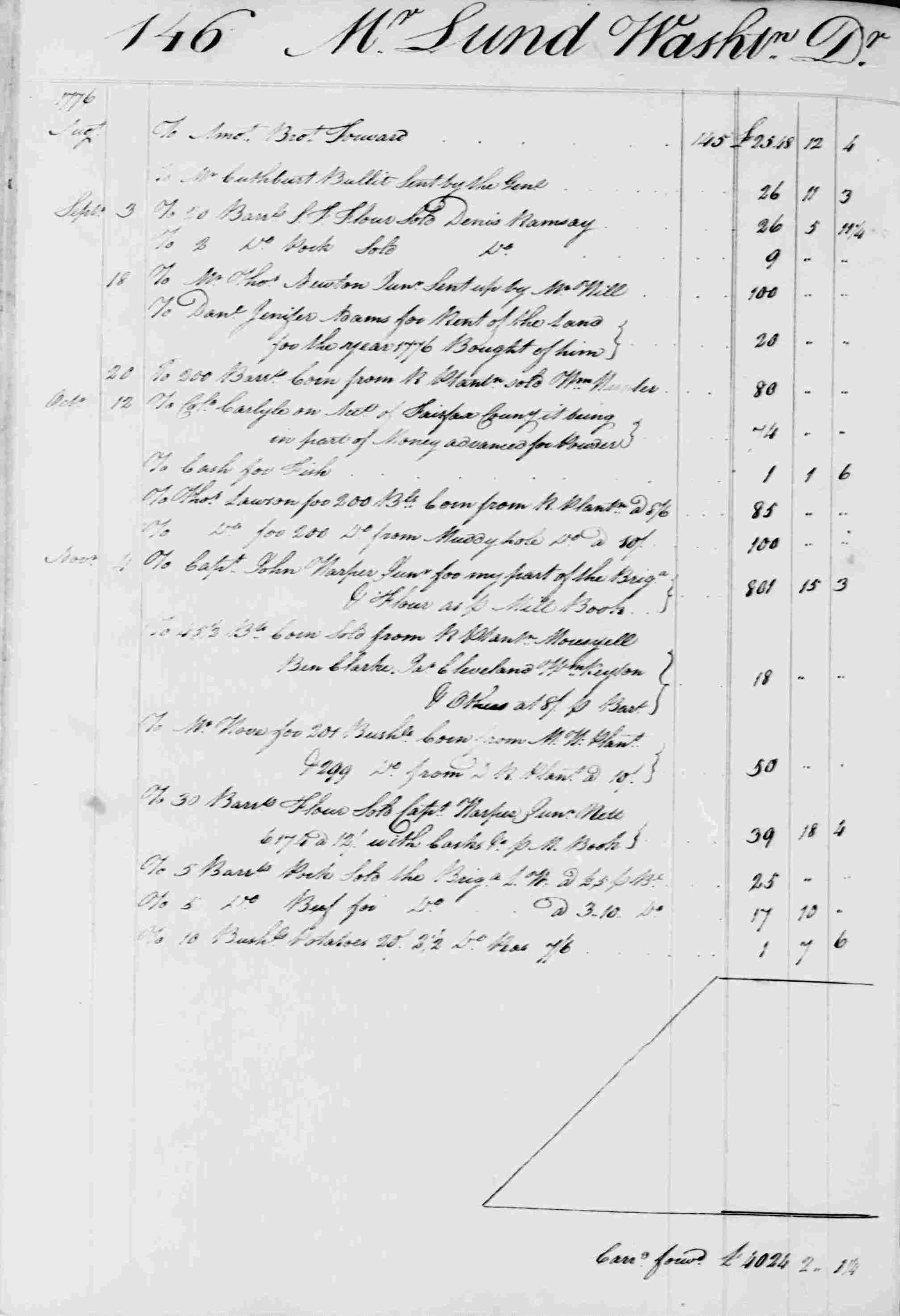 Ledger B, folio 146, left side