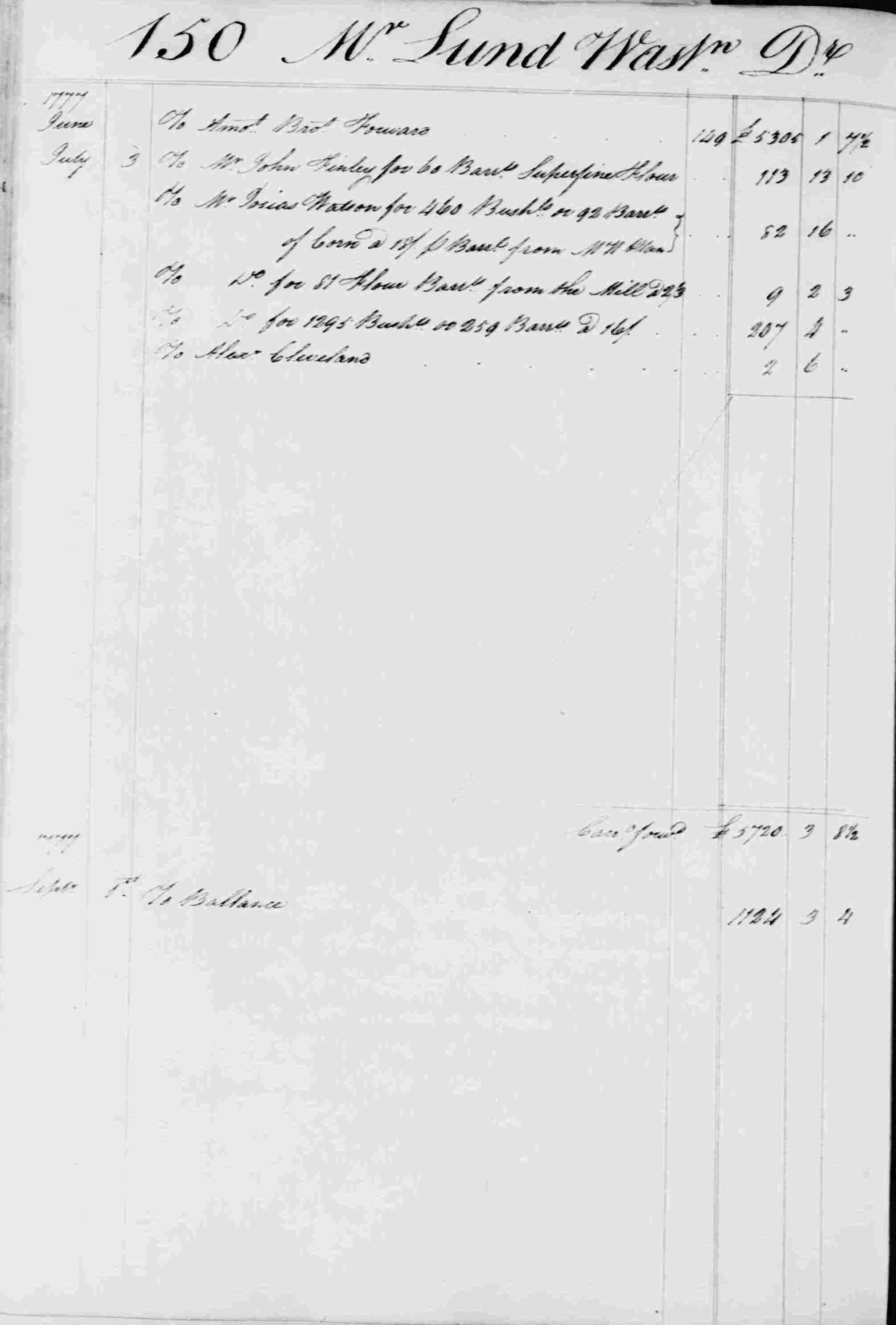 Ledger B, folio 150, left side