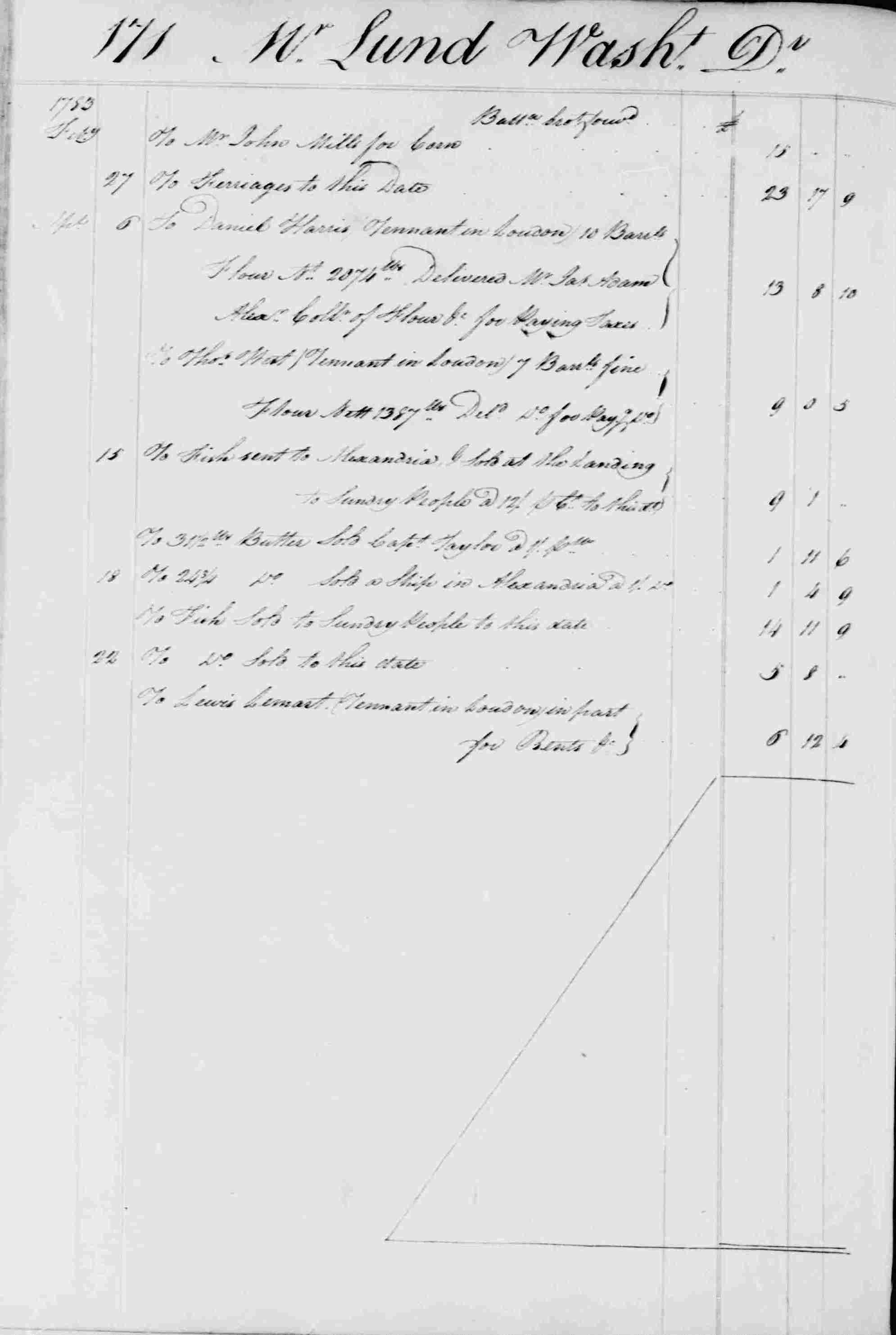 Ledger B, folio 171, left side